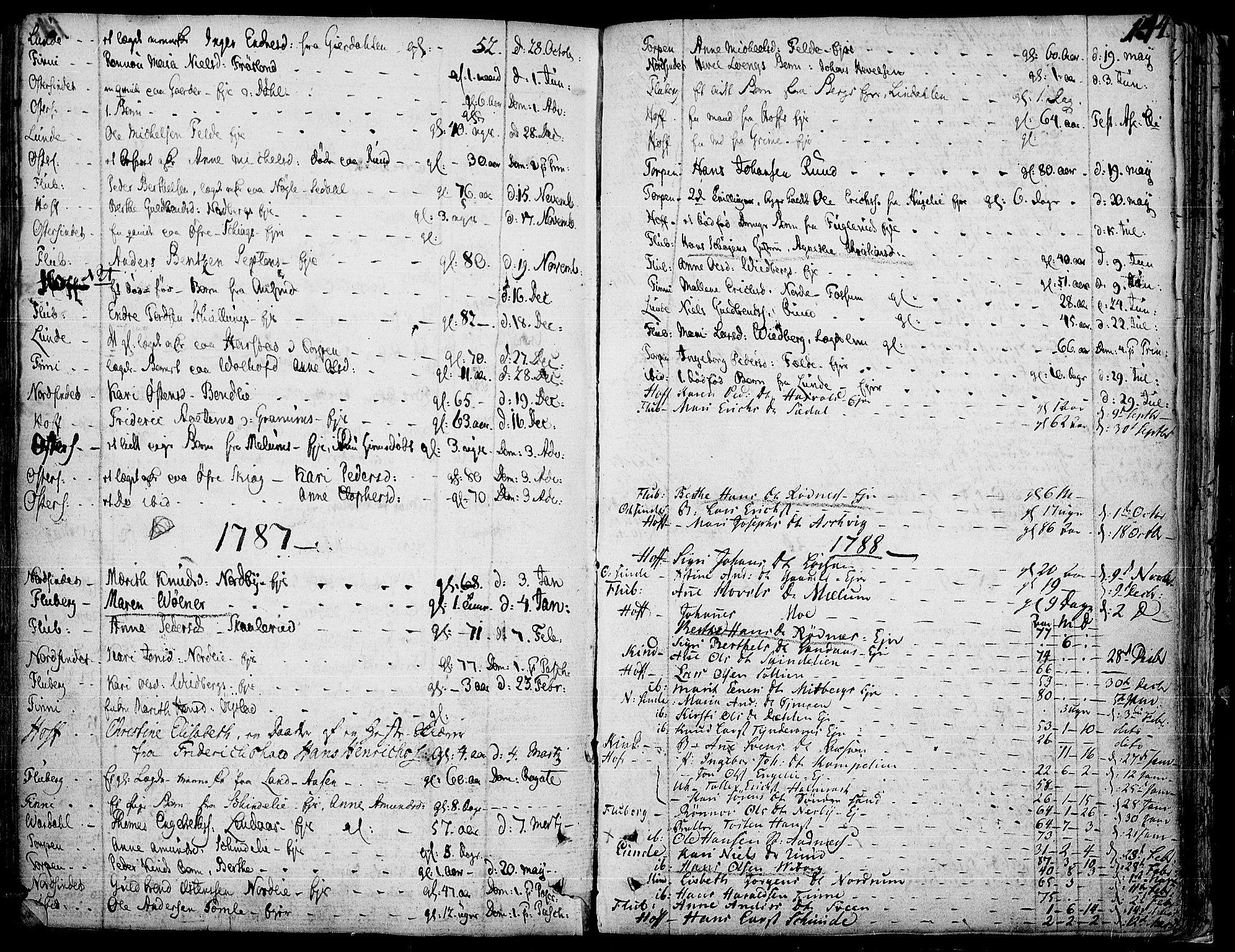 SAH, Land prestekontor, Ministerialbok nr. 6, 1784-1813, s. 144