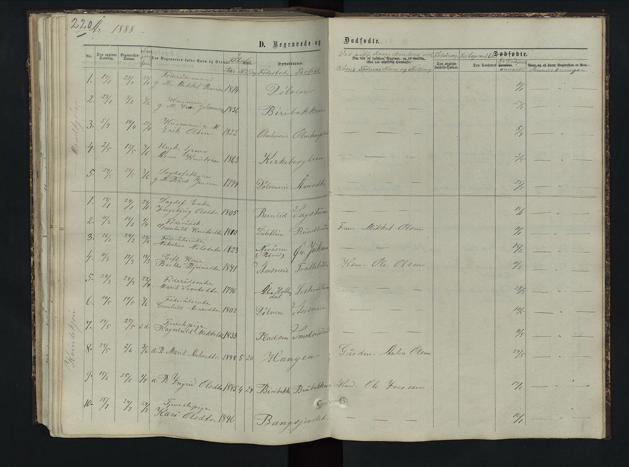 SAH, Sør-Aurdal prestekontor, Klokkerbok nr. 5, 1866-1893, s. 220