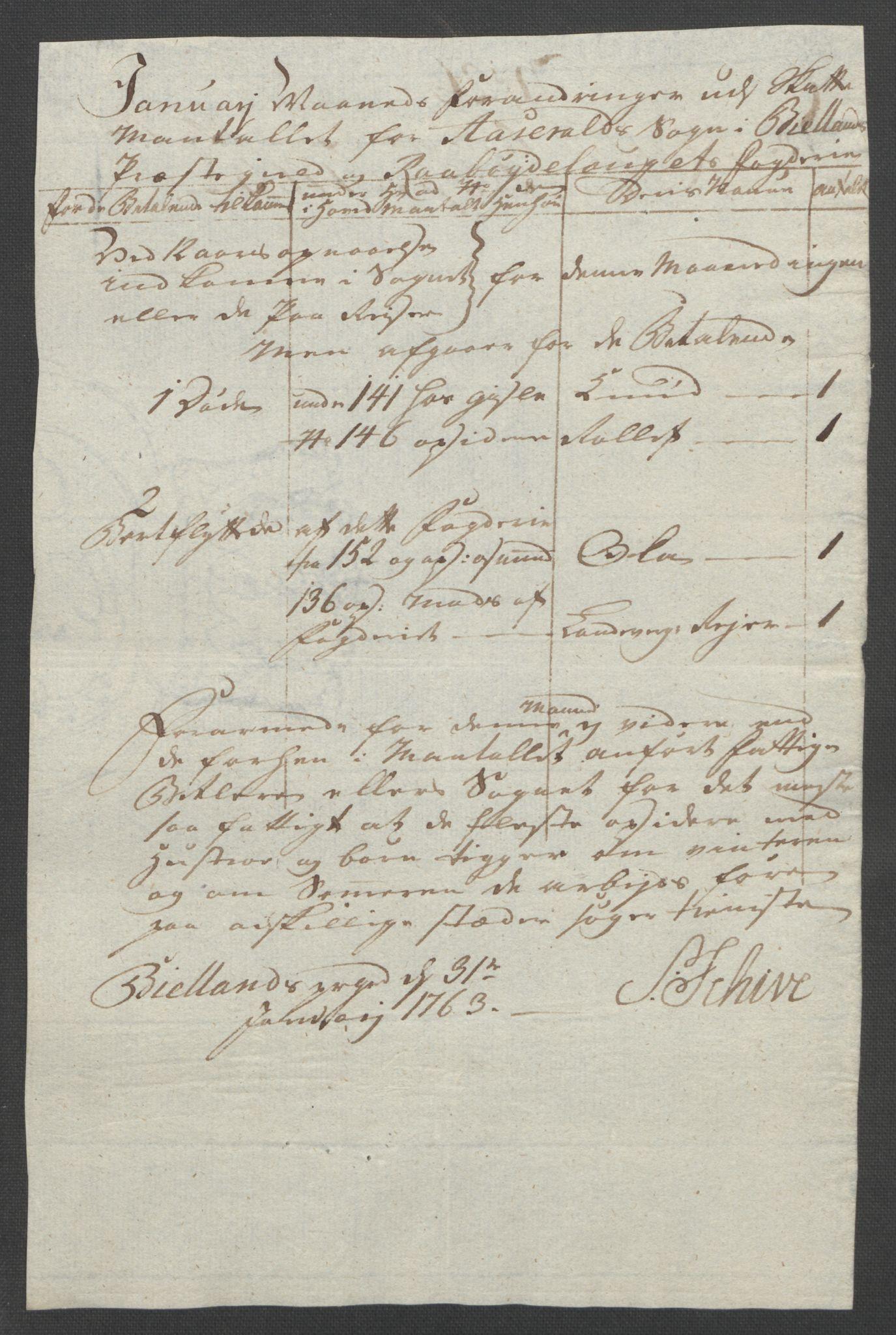 RA, Rentekammeret inntil 1814, Reviderte regnskaper, Fogderegnskap, R40/L2517: Ekstraskatten Råbyggelag, 1762-1763, s. 343