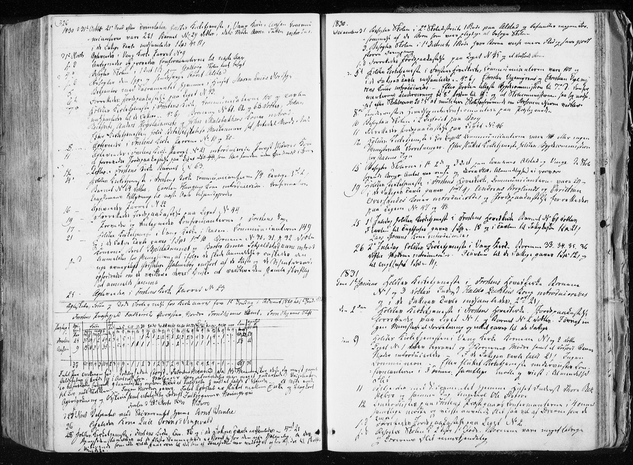 SAT, Ministerialprotokoller, klokkerbøker og fødselsregistre - Nord-Trøndelag, 713/L0114: Ministerialbok nr. 713A05, 1827-1839, s. 326