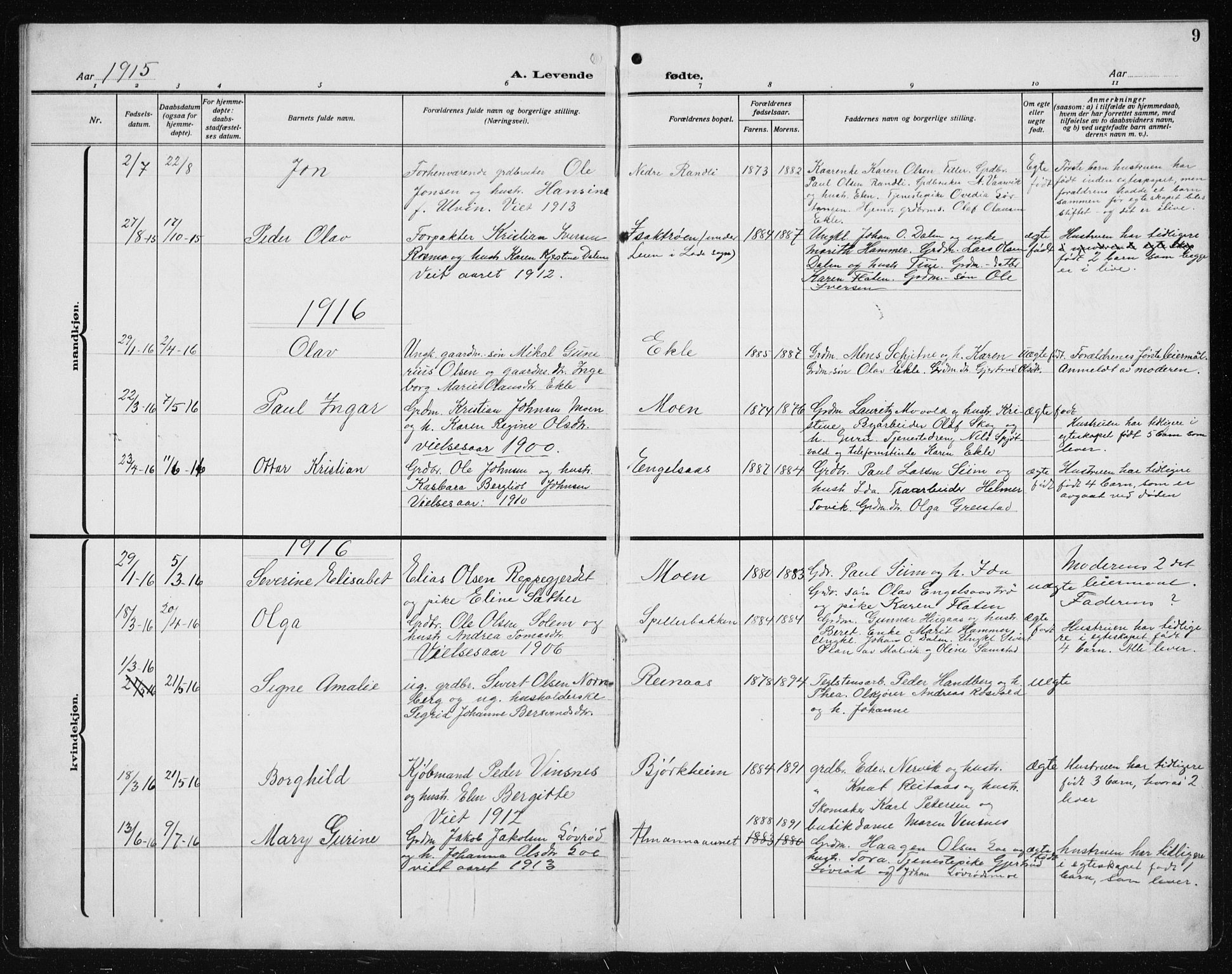 SAT, Ministerialprotokoller, klokkerbøker og fødselsregistre - Sør-Trøndelag, 608/L0342: Klokkerbok nr. 608C08, 1912-1938, s. 9