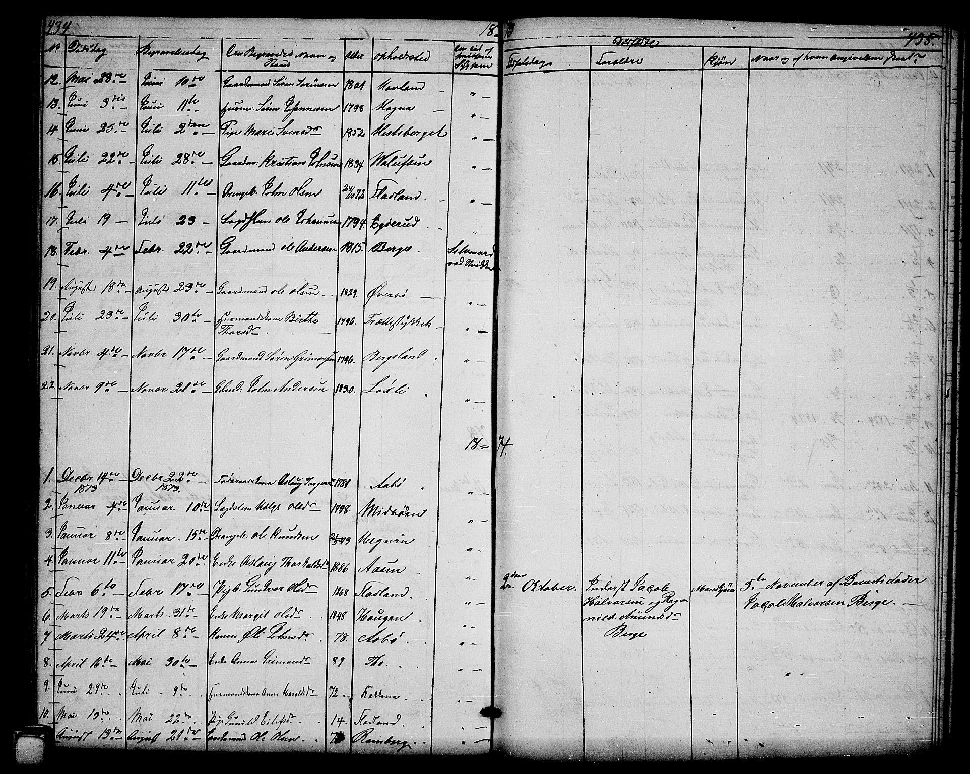 SAKO, Hjartdal kirkebøker, G/Ga/L0002: Klokkerbok nr. I 2, 1854-1888, s. 434-435