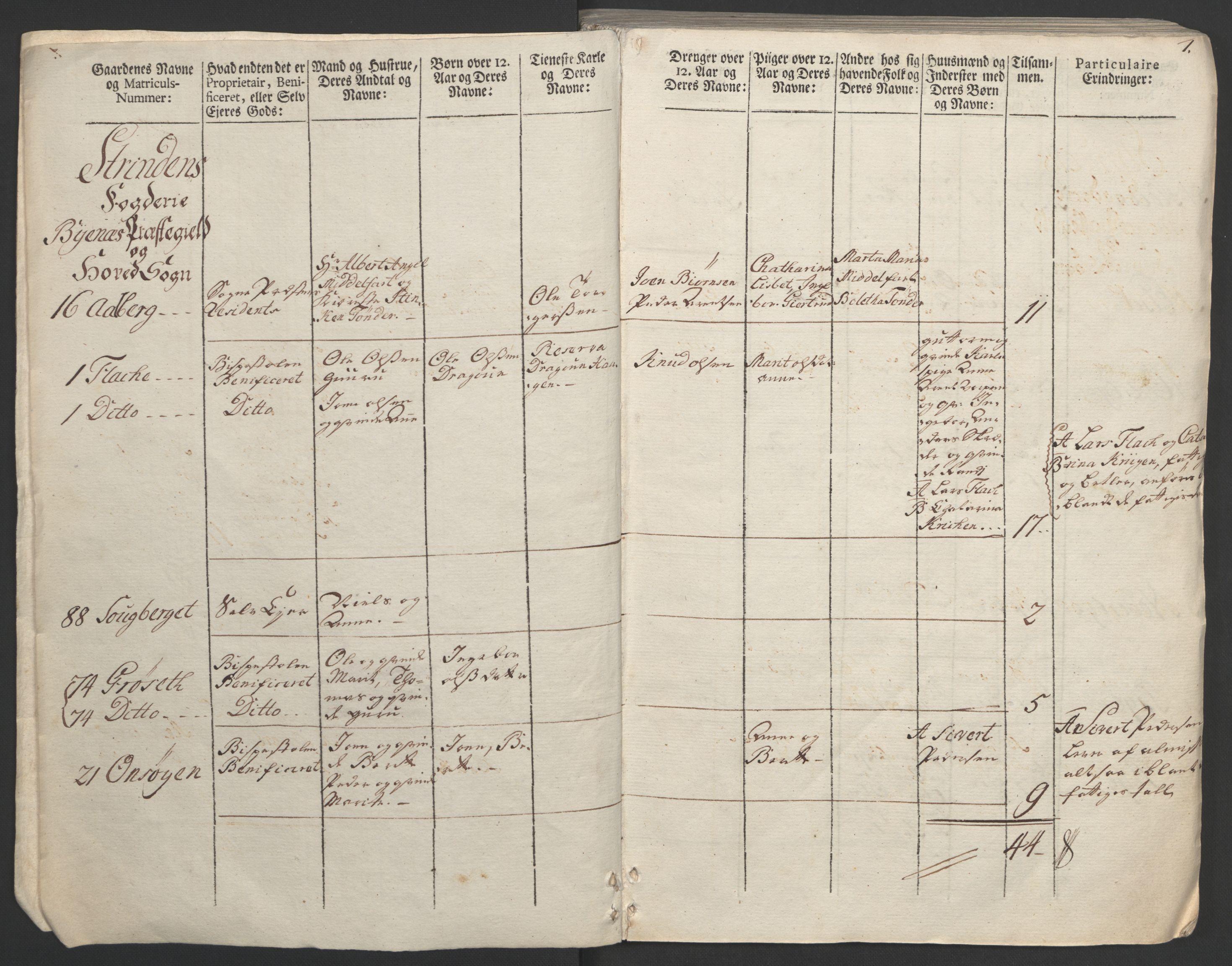 RA, Rentekammeret inntil 1814, Realistisk ordnet avdeling, Ol/L0020: [Gg 10]: Ekstraskatten, 23.09.1762. Romsdal, Strinda, Selbu, Inderøy., 1763, s. 3