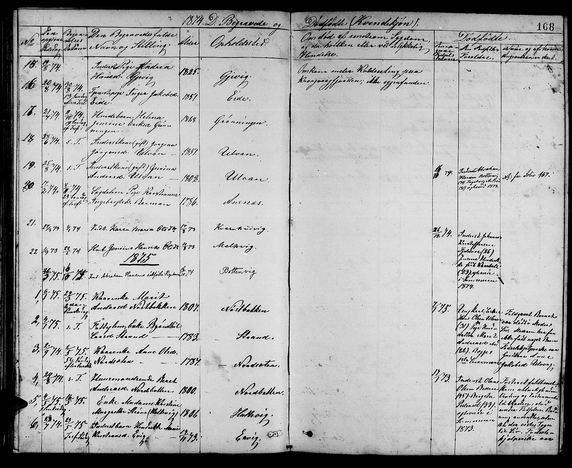 SAT, Ministerialprotokoller, klokkerbøker og fødselsregistre - Sør-Trøndelag, 637/L0561: Klokkerbok nr. 637C02, 1873-1882, s. 168