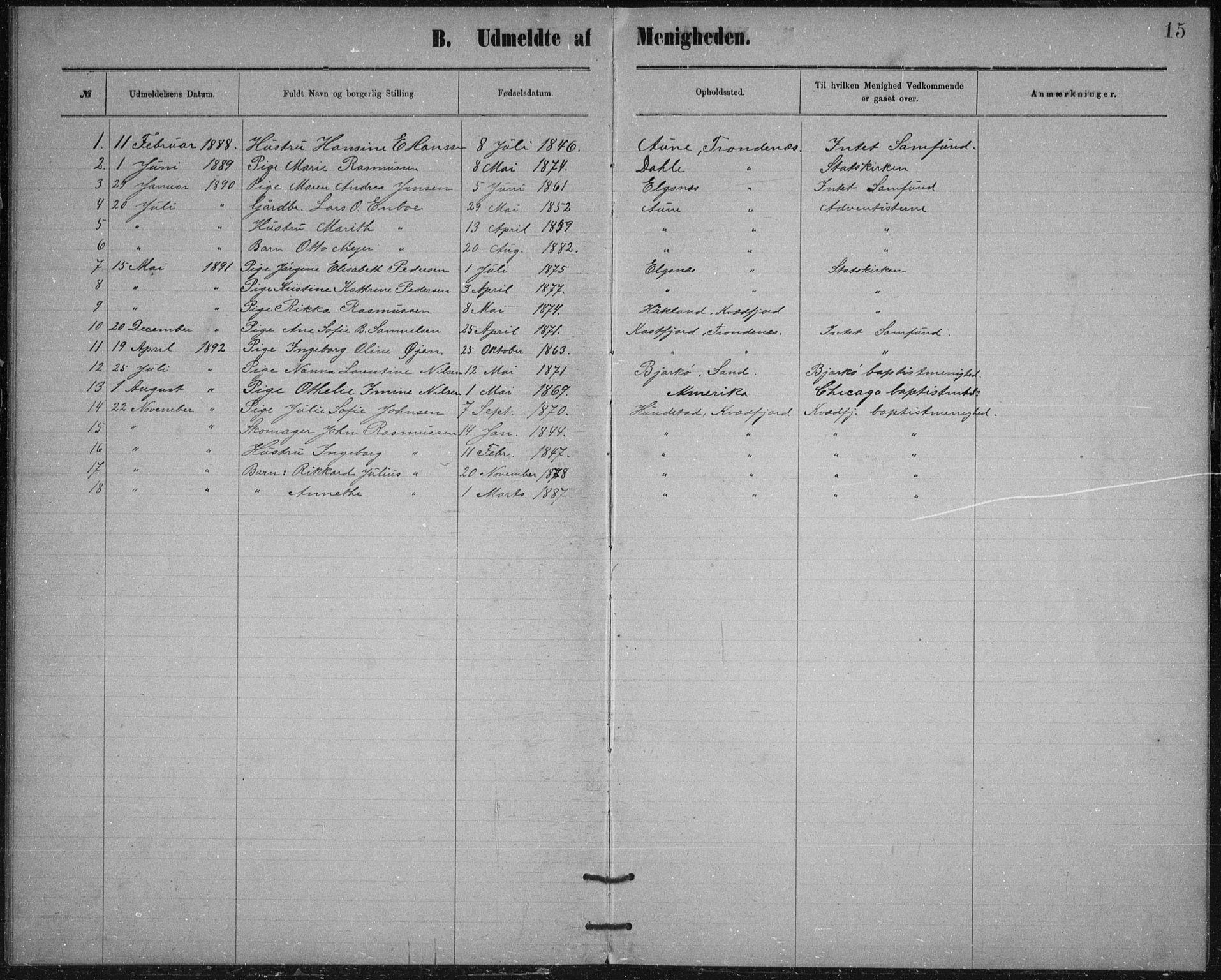 SATØ, Aune baptistmenighet, F/L0005DP: Dissenterprotokoll nr. 5, 1887-1892, s. 15