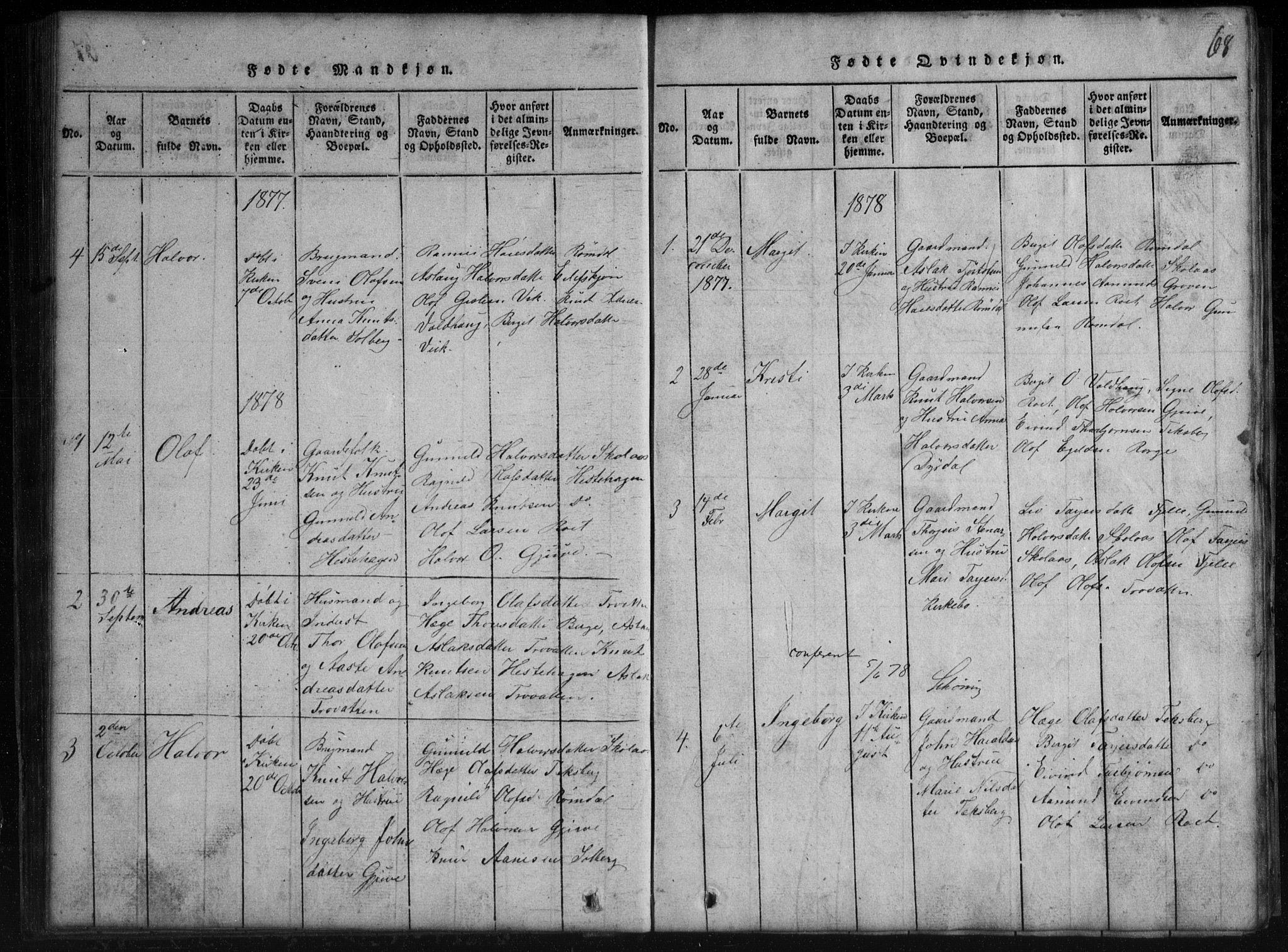 SAKO, Rauland kirkebøker, G/Gb/L0001: Klokkerbok nr. II 1, 1815-1886, s. 68