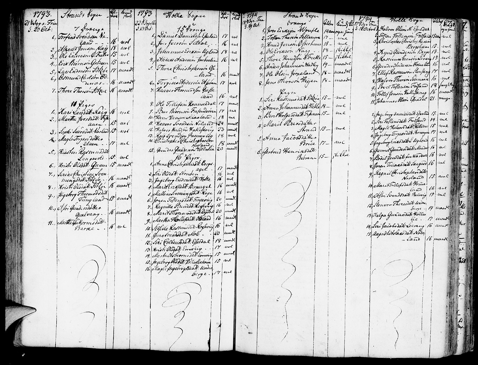 SAST, Strand sokneprestkontor, H/Ha/Haa/L0003: Ministerialbok nr. A 3, 1769-1816, s. 187