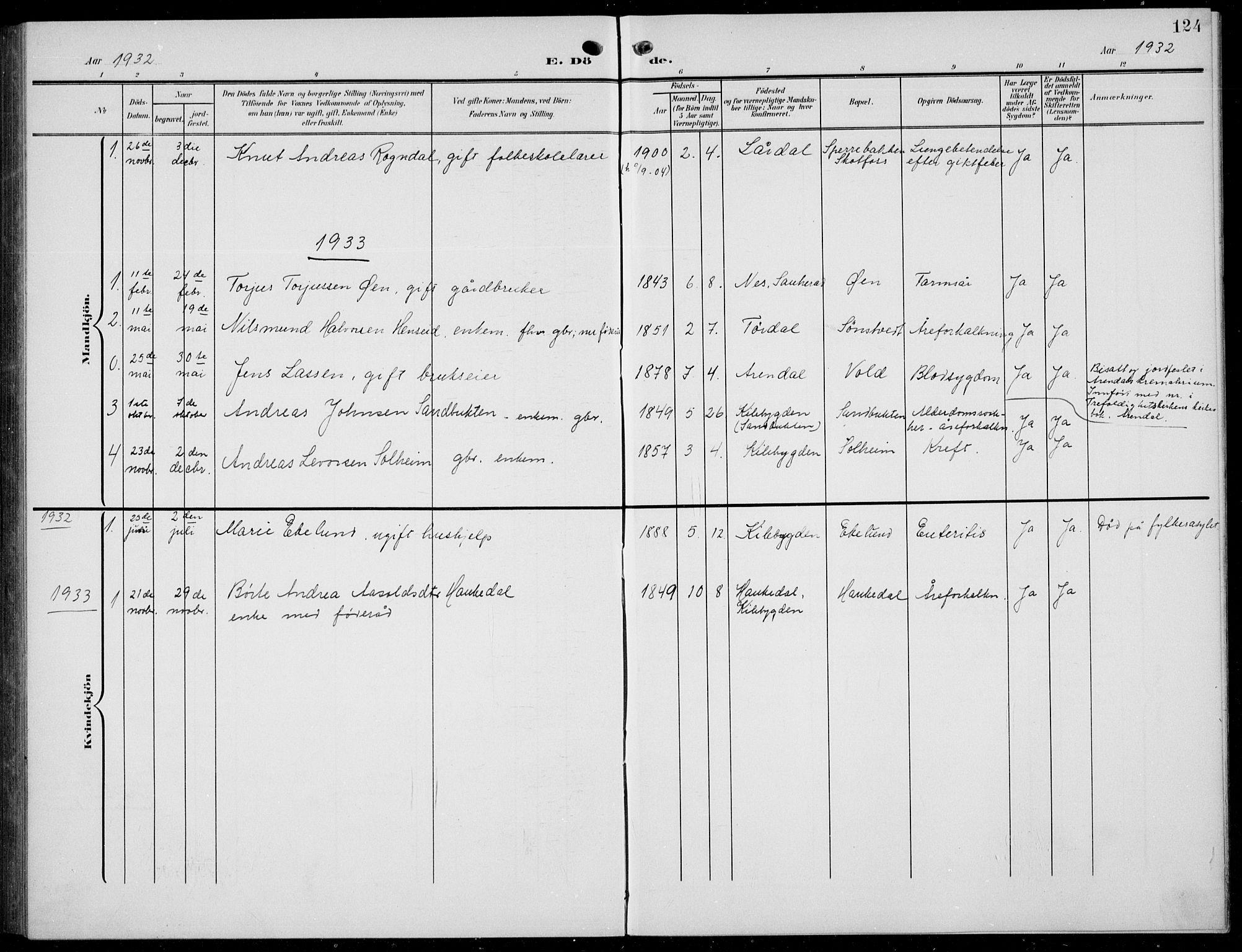 SAKO, Solum kirkebøker, G/Gc/L0002: Klokkerbok nr. III 2, 1902-1934, s. 124