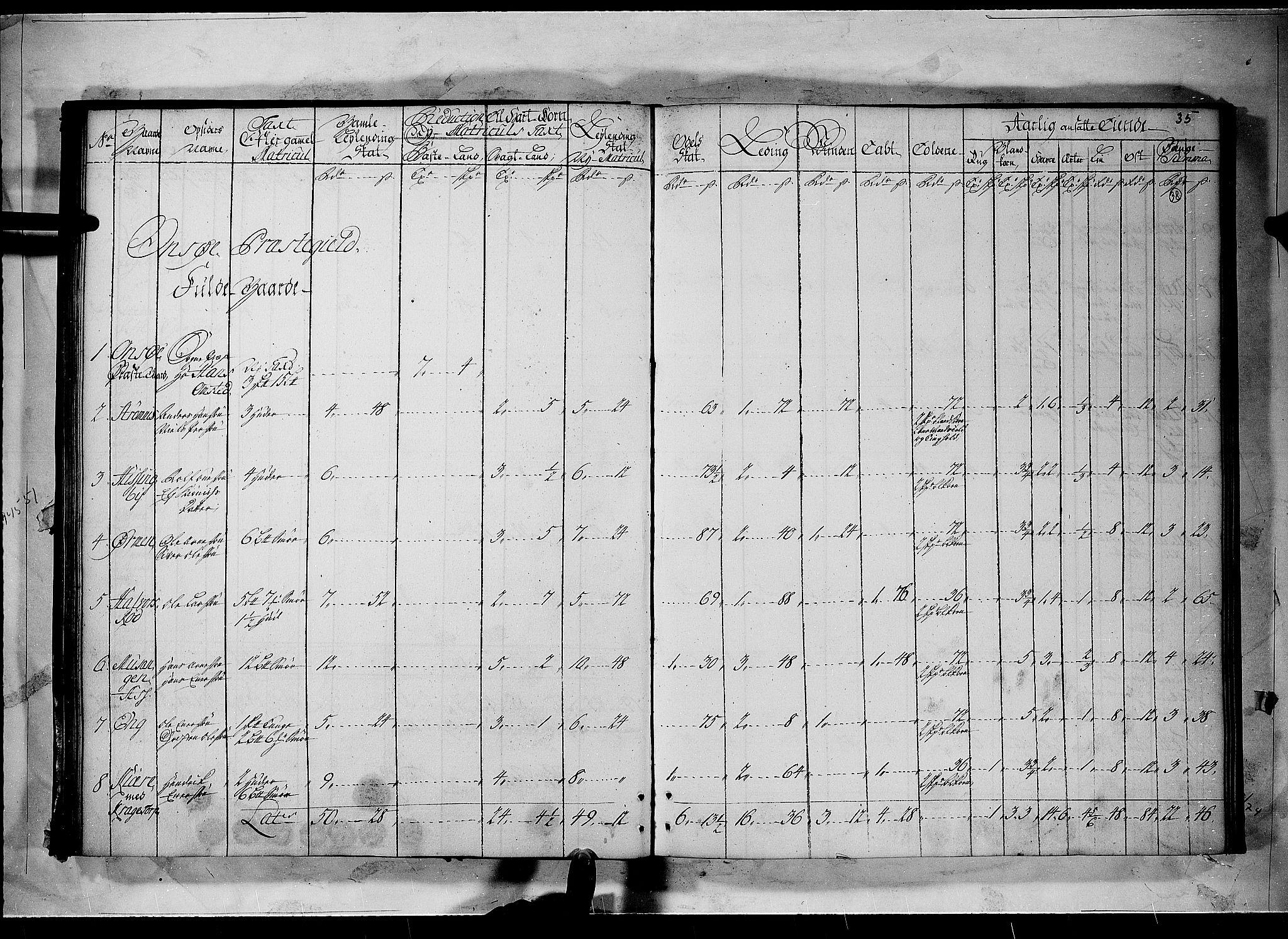 RA, Rentekammeret inntil 1814, Realistisk ordnet avdeling, N/Nb/Nbf/L0096: Moss, Onsøy, Tune og Veme matrikkelprotokoll, 1723, s. 34b-35a
