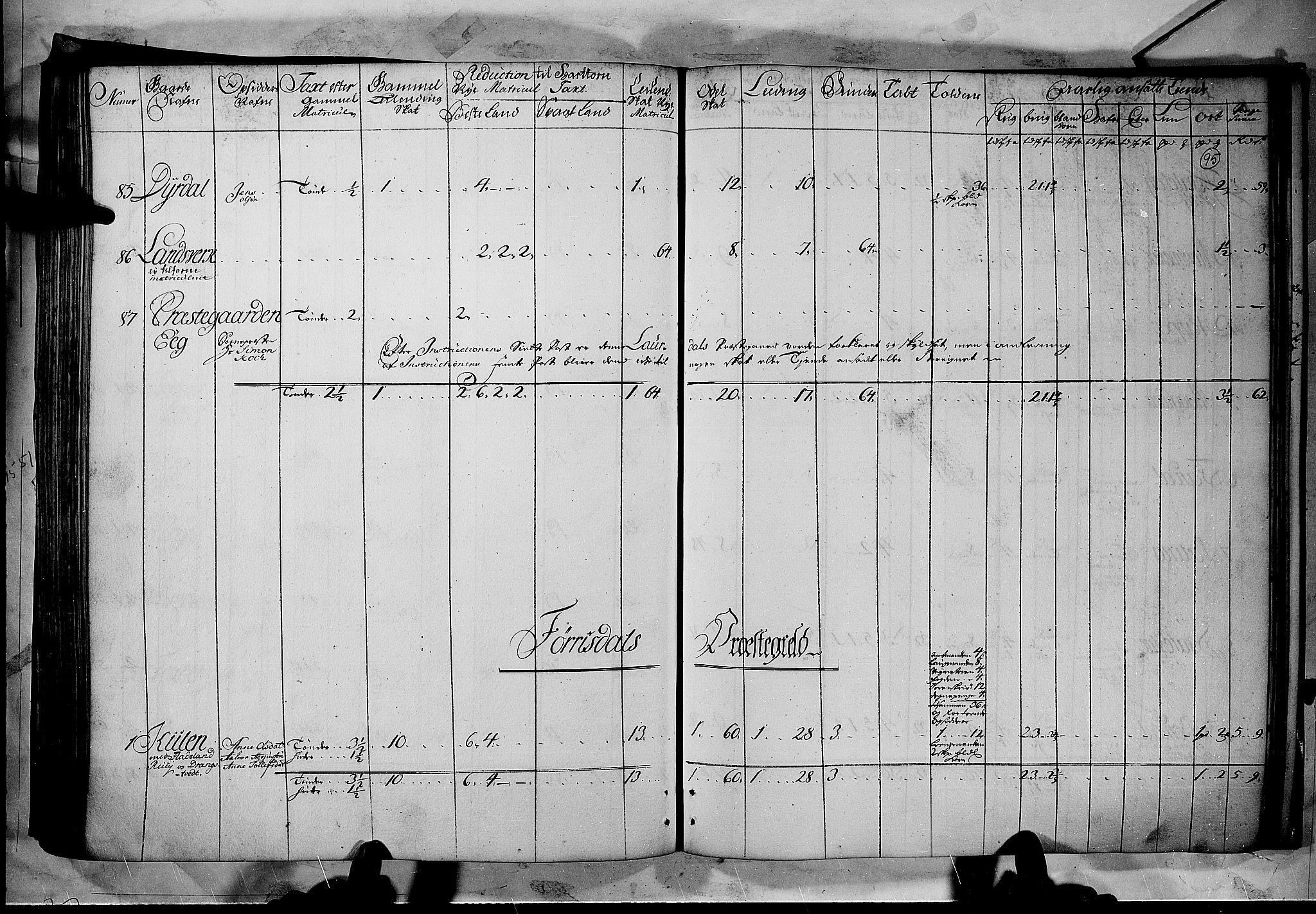 RA, Rentekammeret inntil 1814, Realistisk ordnet avdeling, N/Nb/Nbf/L0122: Øvre og Nedre Telemark matrikkelprotokoll, 1723, s. 94b-95a