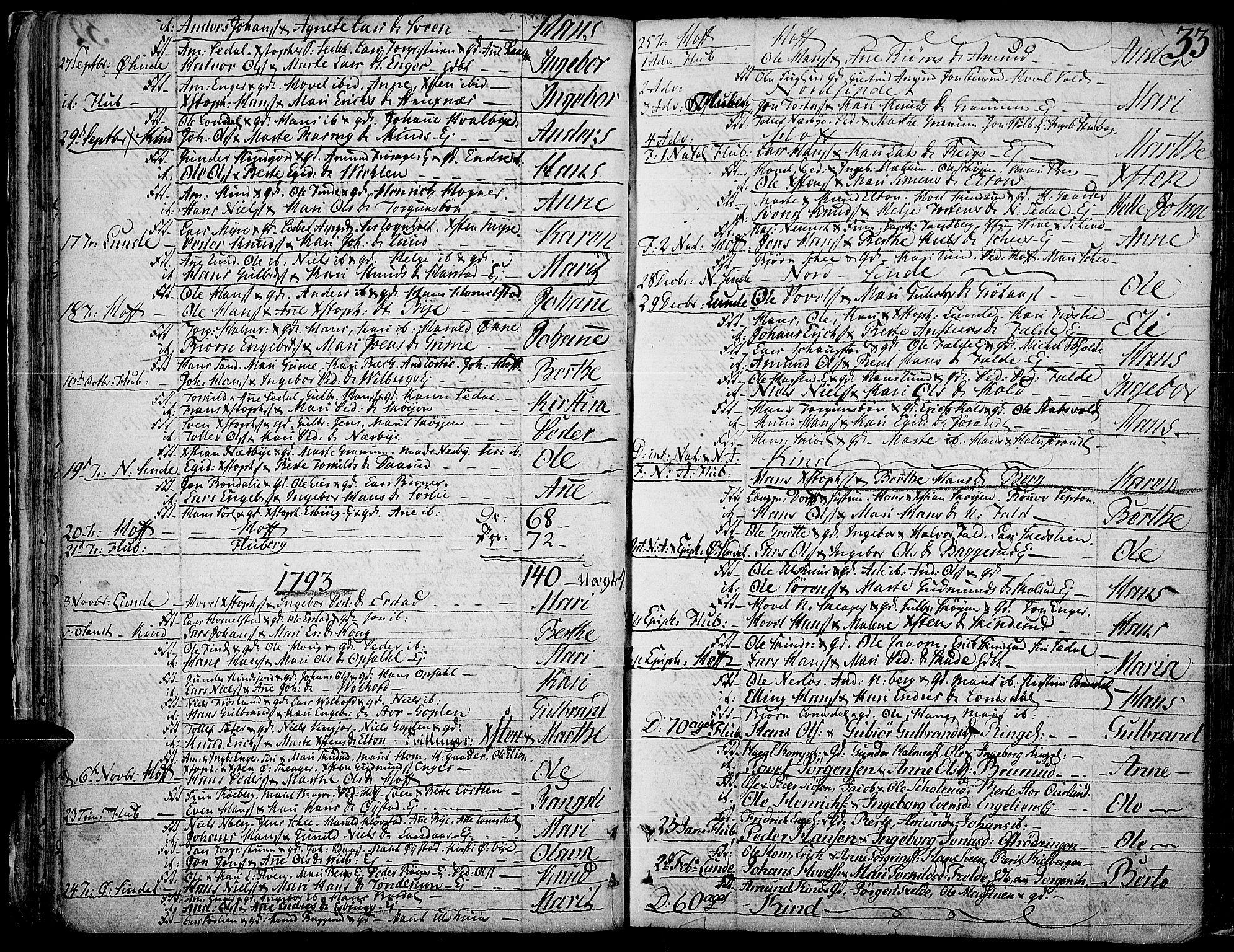 SAH, Land prestekontor, Ministerialbok nr. 6, 1784-1813, s. 33