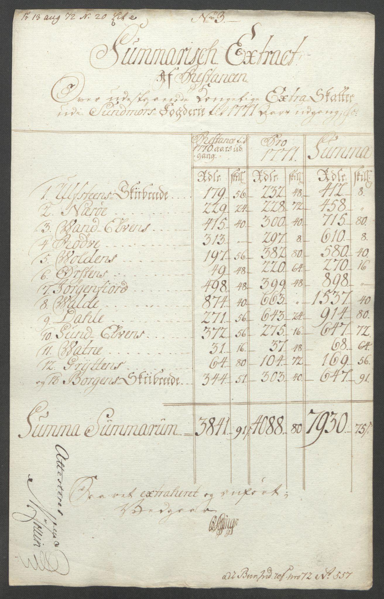 RA, Rentekammeret inntil 1814, Reviderte regnskaper, Fogderegnskap, R54/L3645: Ekstraskatten Sunnmøre, 1762-1772, s. 225
