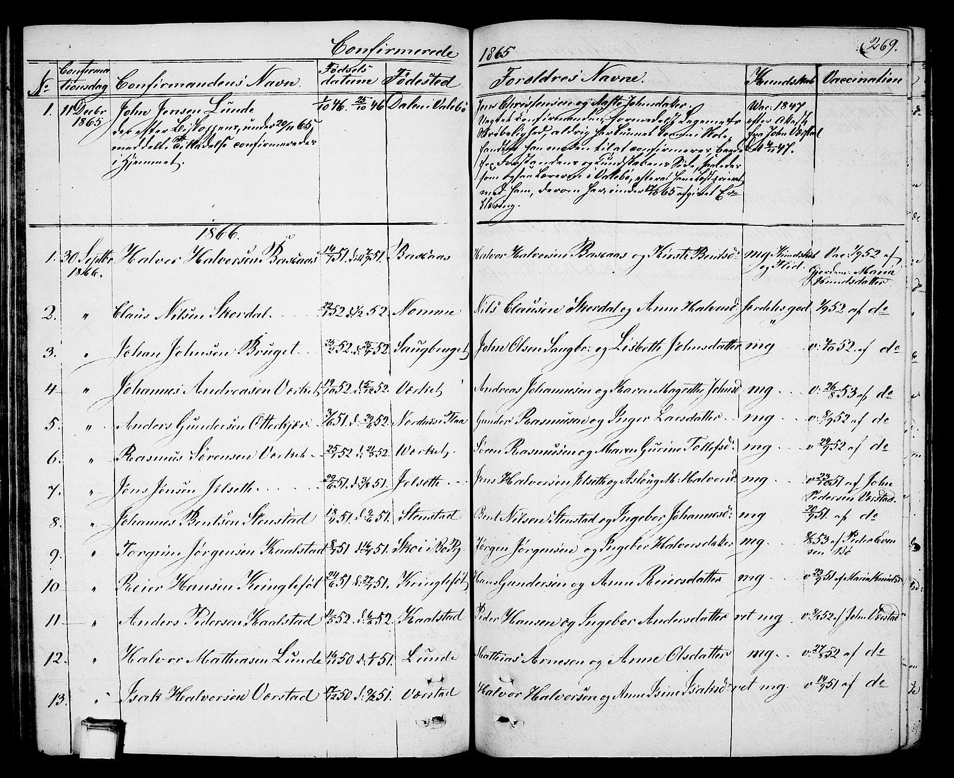 SAKO, Holla kirkebøker, G/Ga/L0003: Klokkerbok nr. I 3, 1849-1866, s. 269