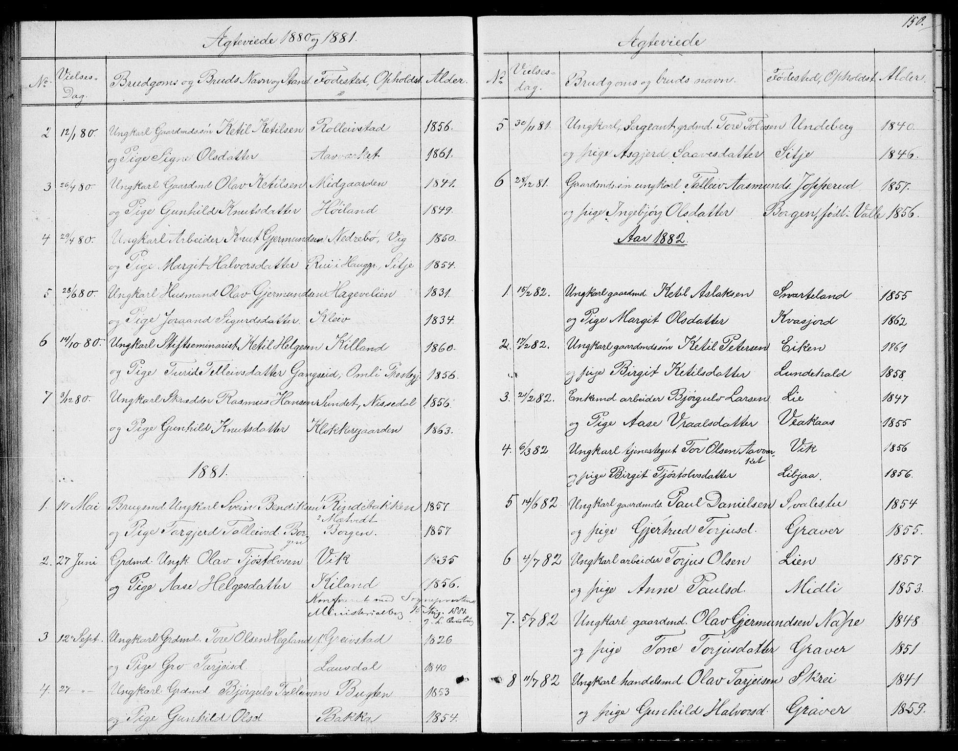 SAKO, Fyresdal kirkebøker, G/Ga/L0004: Klokkerbok nr. I 4, 1864-1892, s. 150