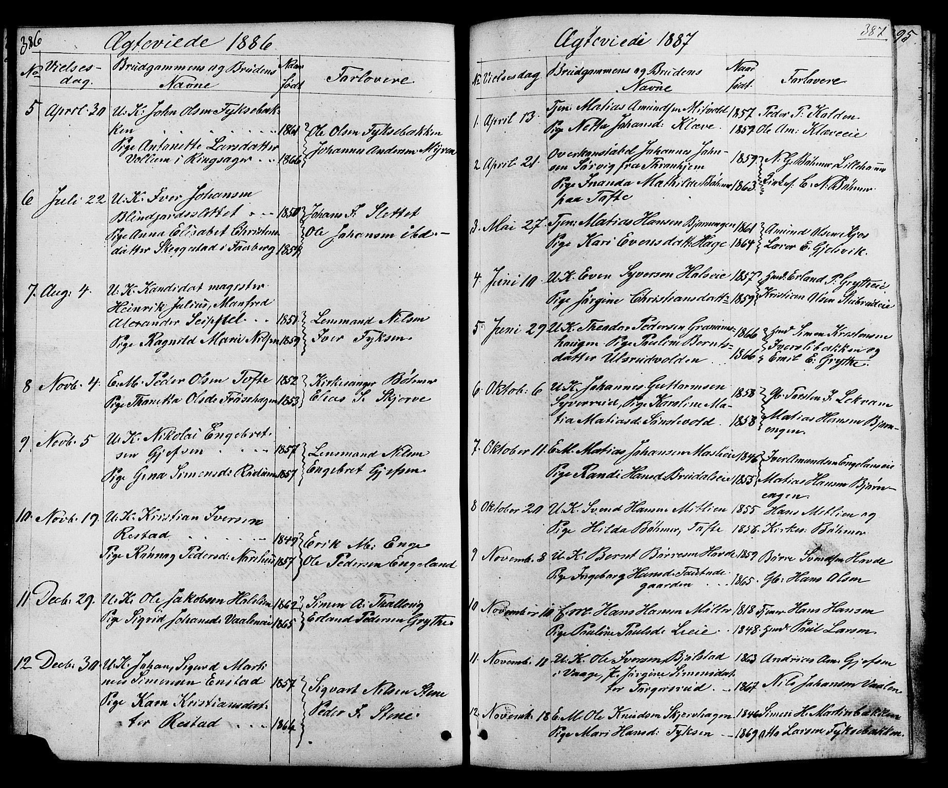 SAH, Østre Gausdal prestekontor, Klokkerbok nr. 1, 1863-1893, s. 386-387