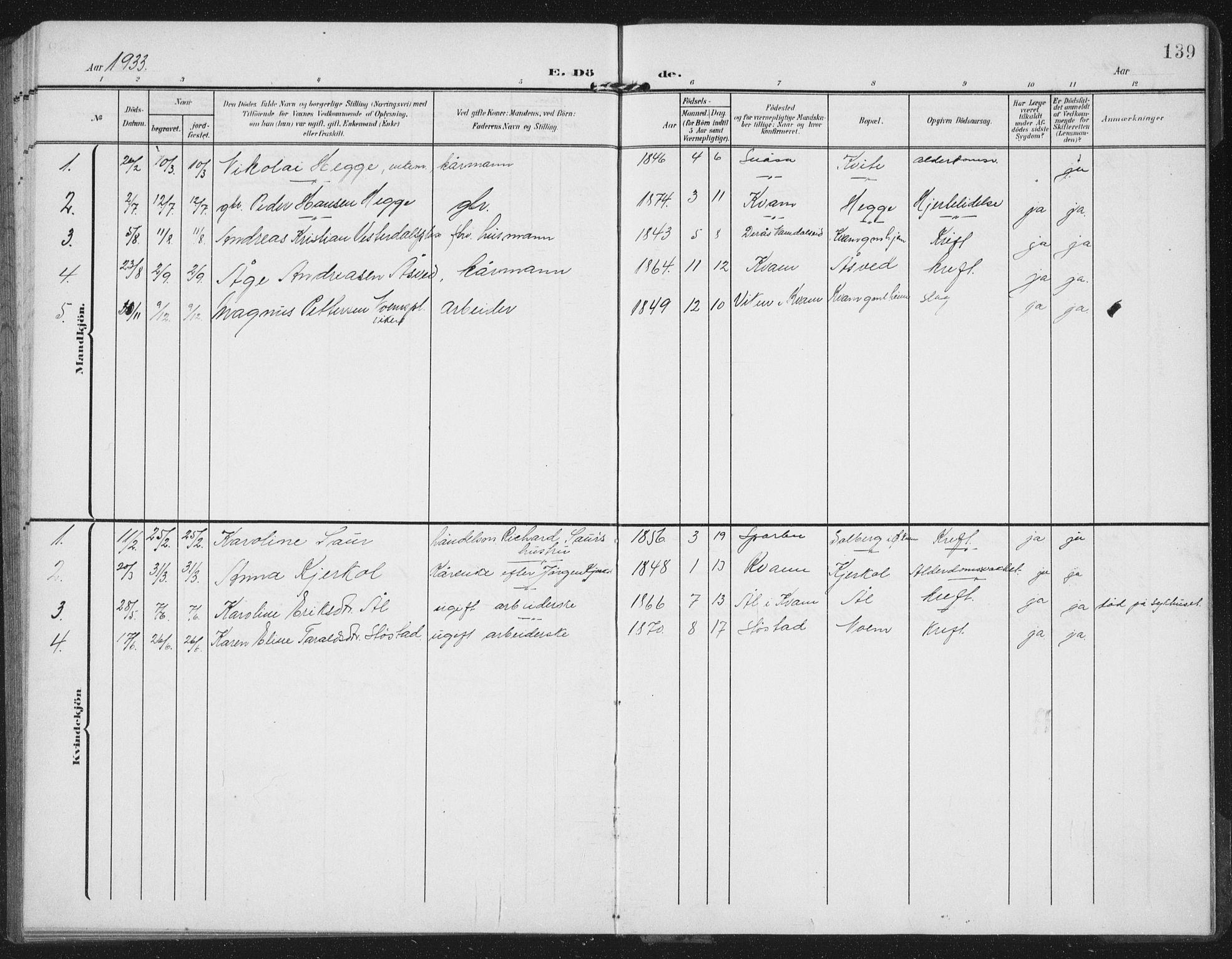 SAT, Ministerialprotokoller, klokkerbøker og fødselsregistre - Nord-Trøndelag, 747/L0460: Klokkerbok nr. 747C02, 1908-1939, s. 139