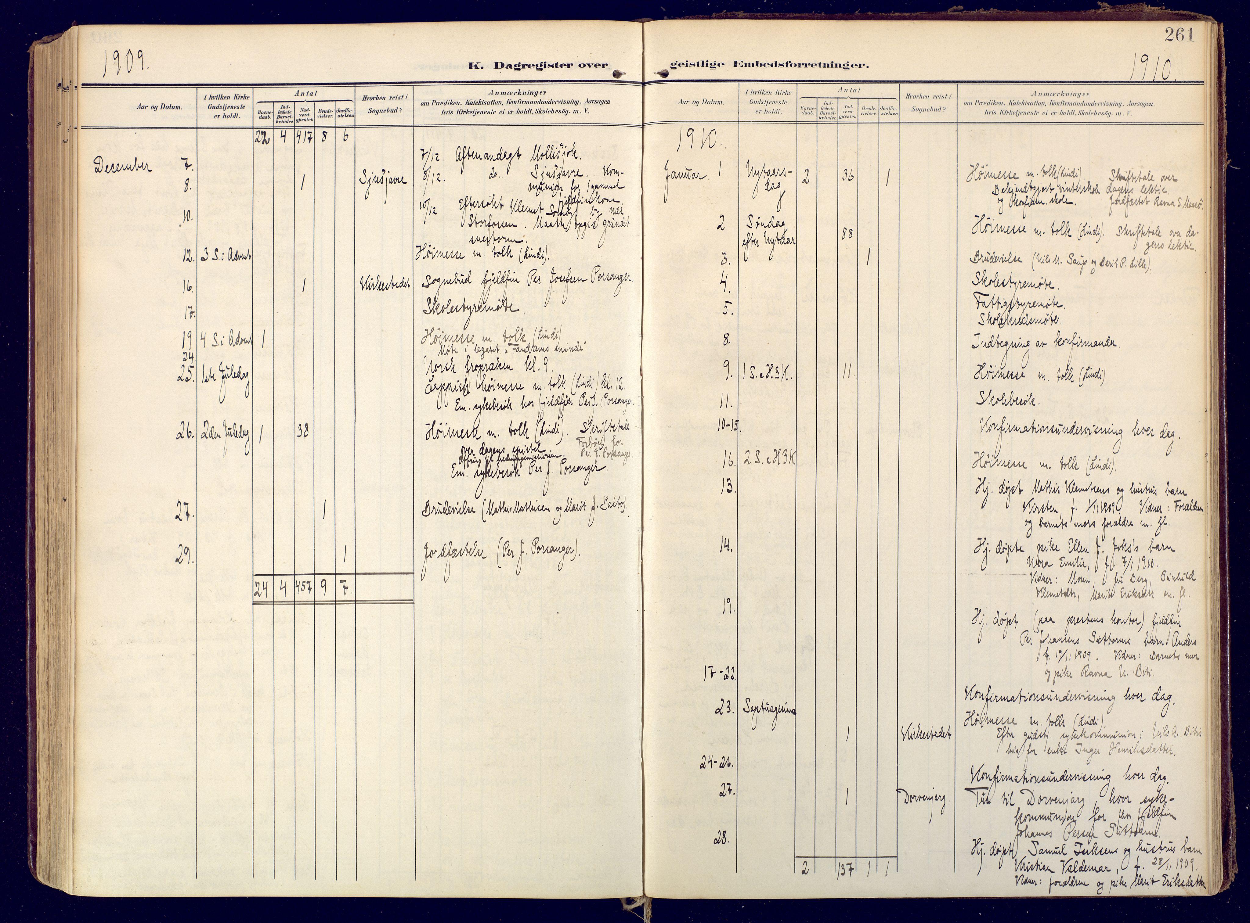SATØ, Karasjok sokneprestkontor, H/Ha: Ministerialbok nr. 3, 1907-1926, s. 261