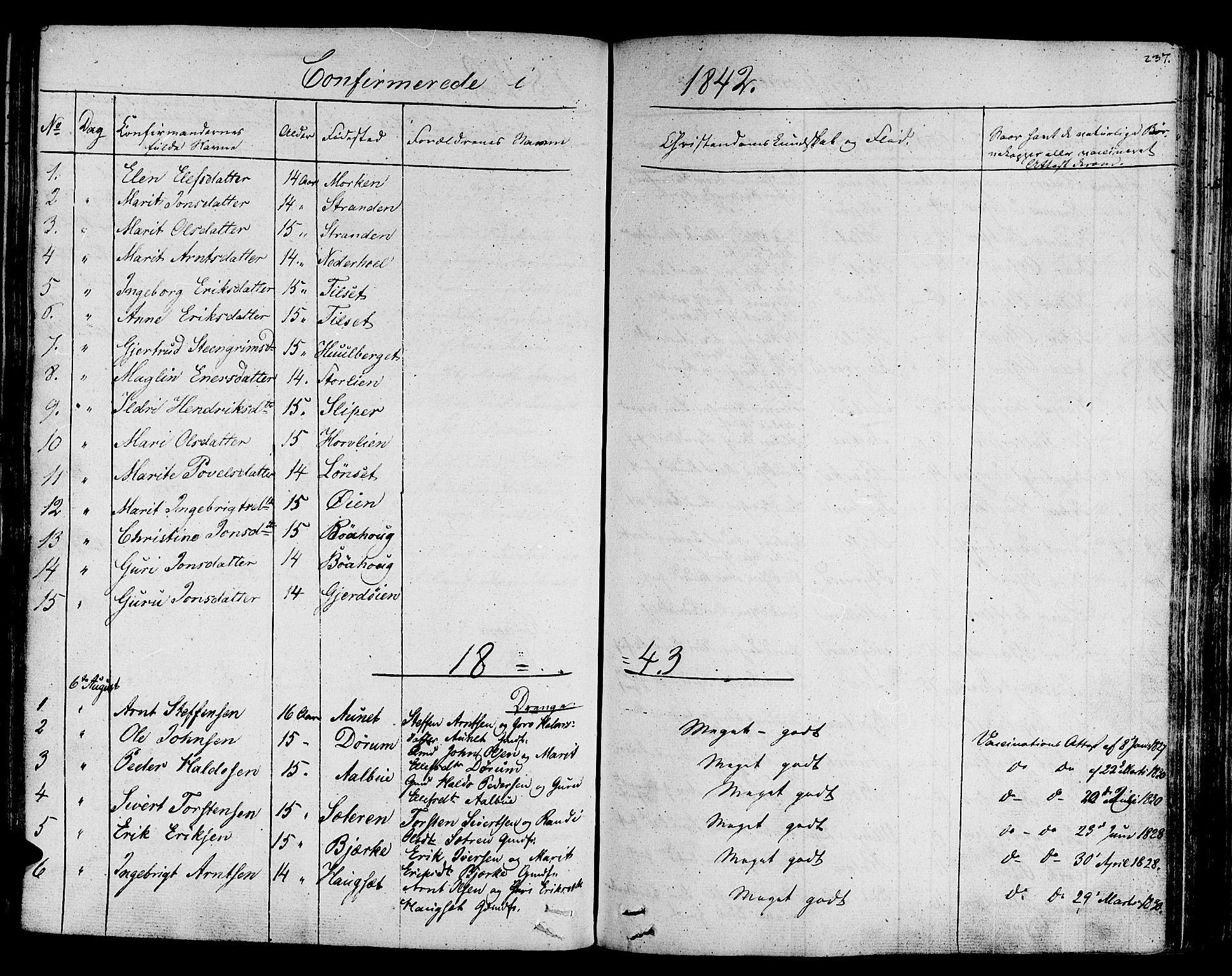 SAT, Ministerialprotokoller, klokkerbøker og fødselsregistre - Sør-Trøndelag, 678/L0897: Ministerialbok nr. 678A06-07, 1821-1847, s. 237