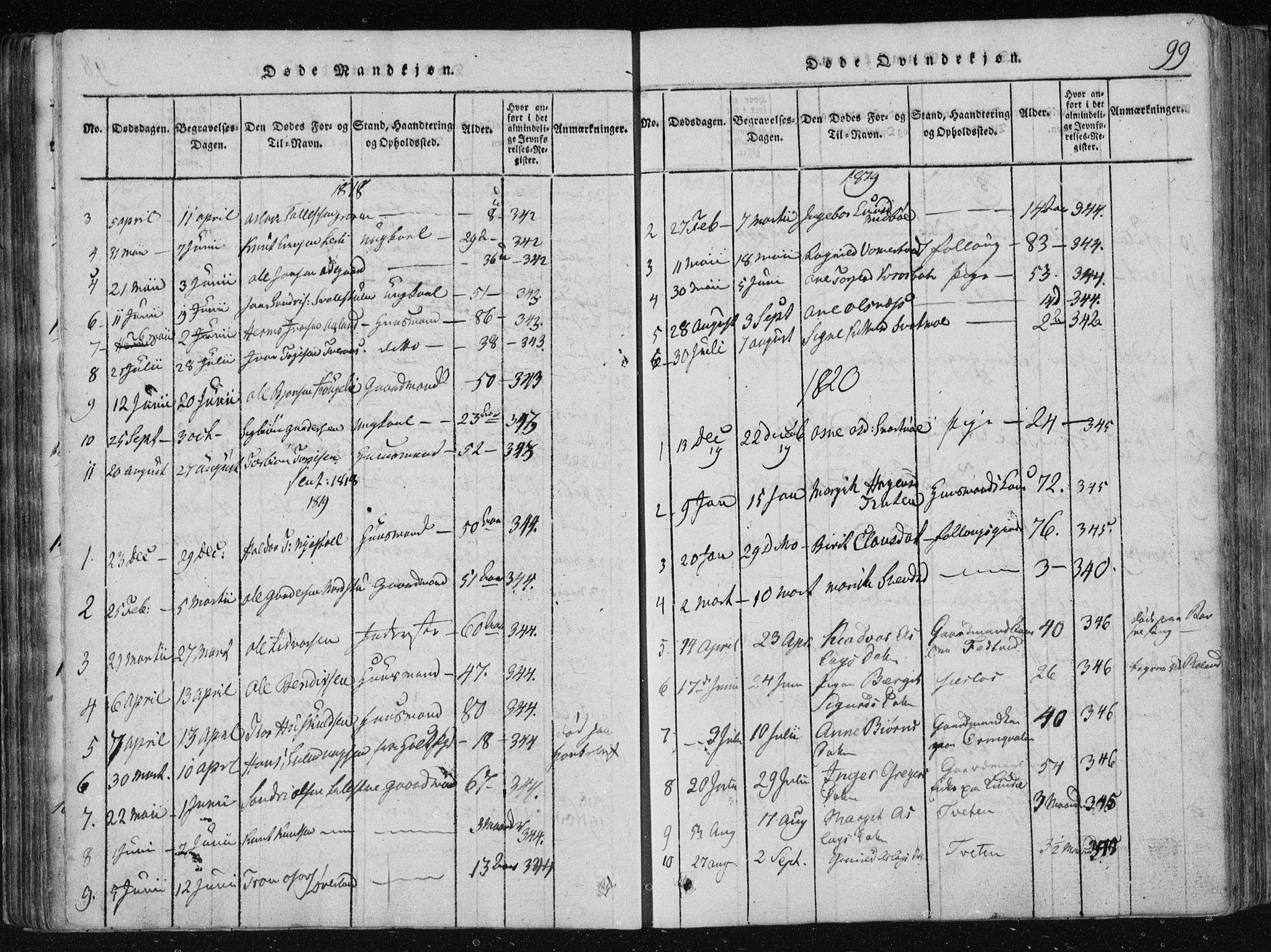 SAKO, Vinje kirkebøker, F/Fa/L0003: Ministerialbok nr. I 3, 1814-1843, s. 99