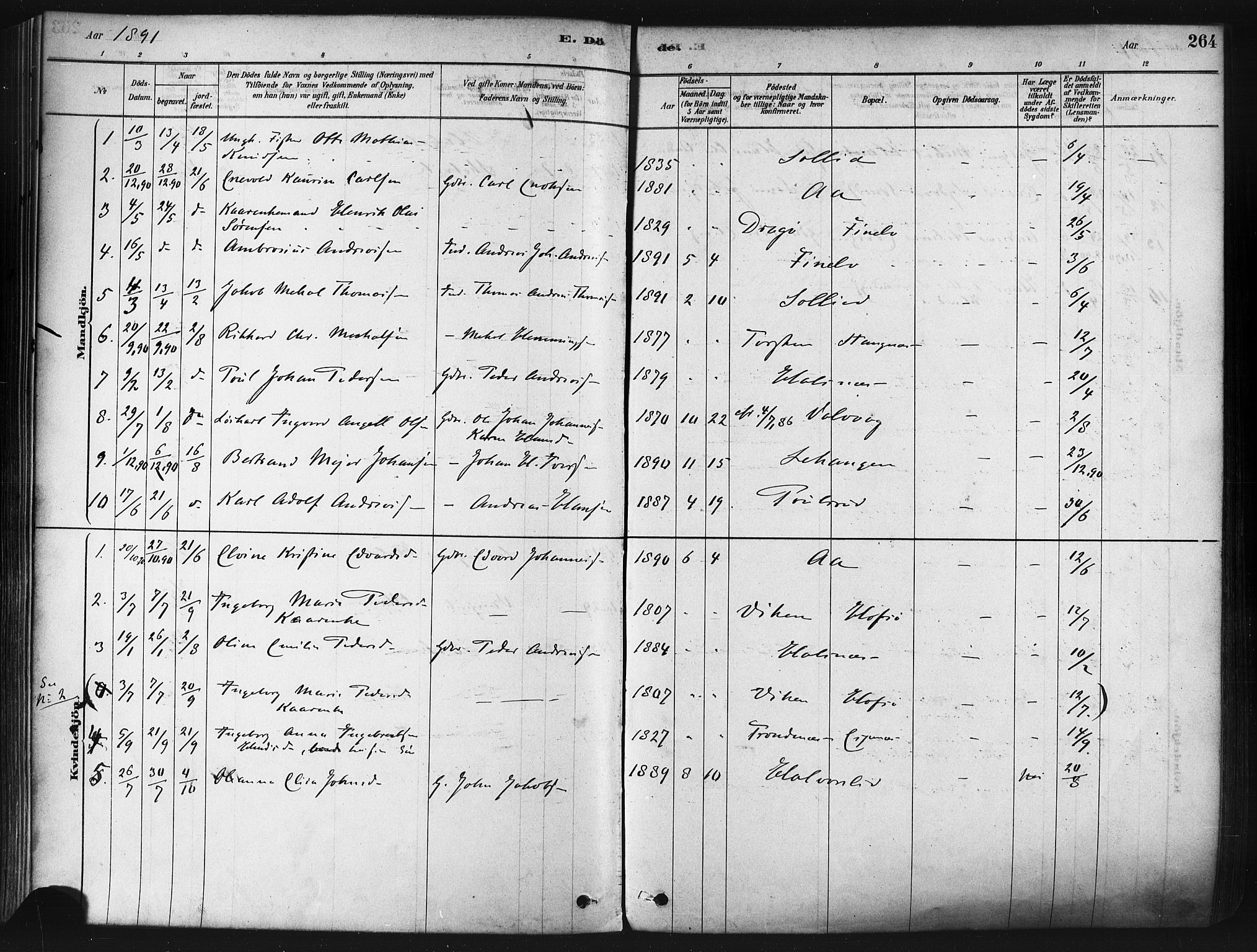 SATØ, Tranøy sokneprestkontor, I/Ia/Iaa/L0009kirke: Ministerialbok nr. 9, 1878-1904, s. 264