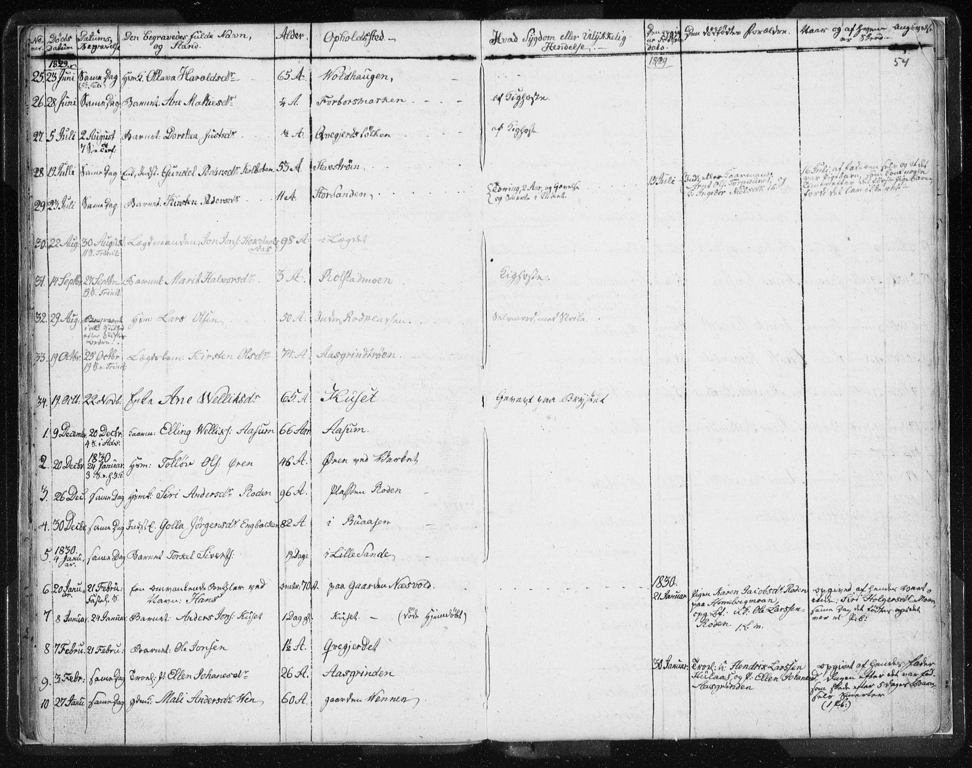 SAT, Ministerialprotokoller, klokkerbøker og fødselsregistre - Sør-Trøndelag, 616/L0404: Ministerialbok nr. 616A01, 1823-1831, s. 54