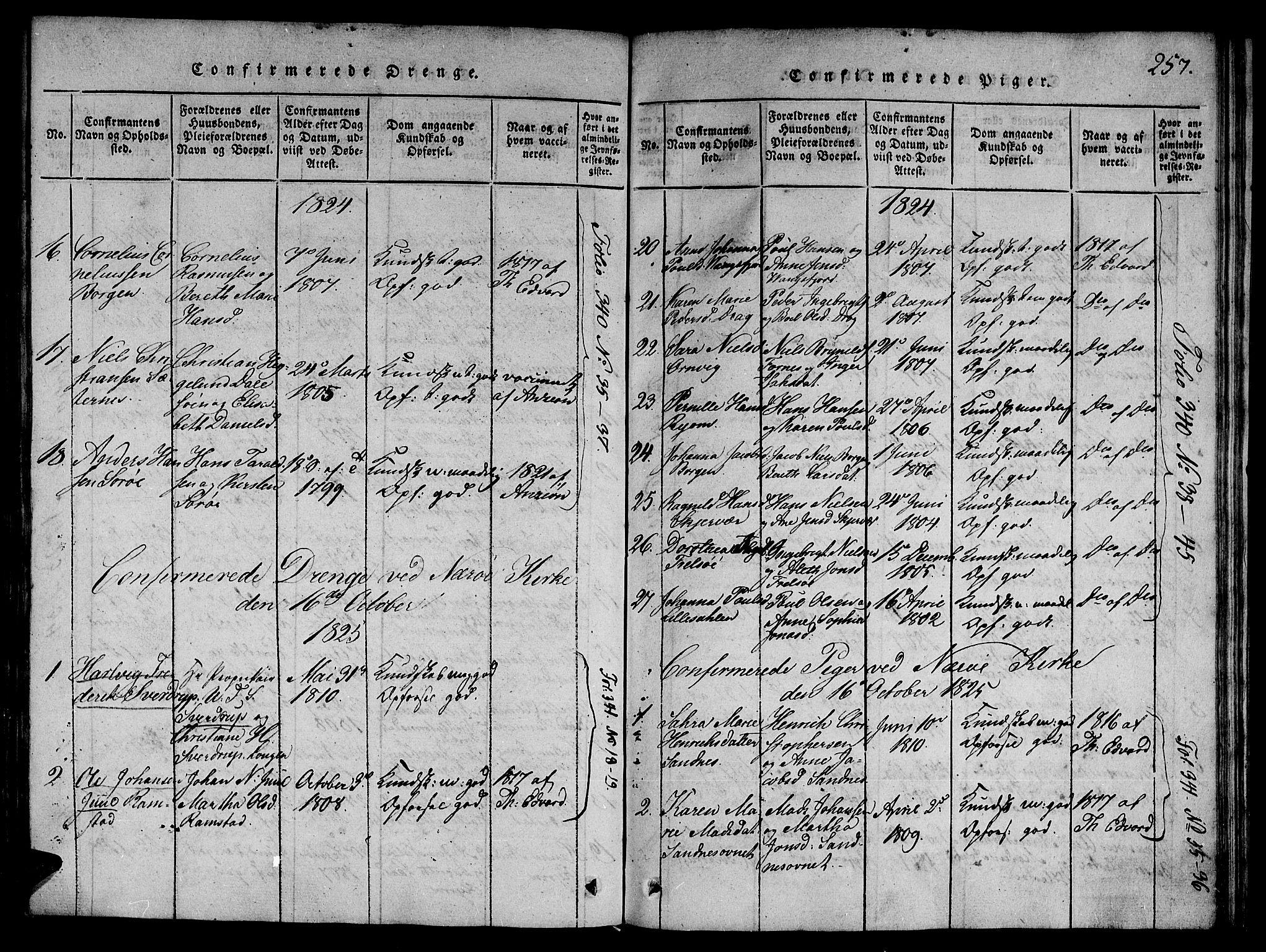 SAT, Ministerialprotokoller, klokkerbøker og fødselsregistre - Nord-Trøndelag, 784/L0667: Ministerialbok nr. 784A03 /1, 1816-1829, s. 257