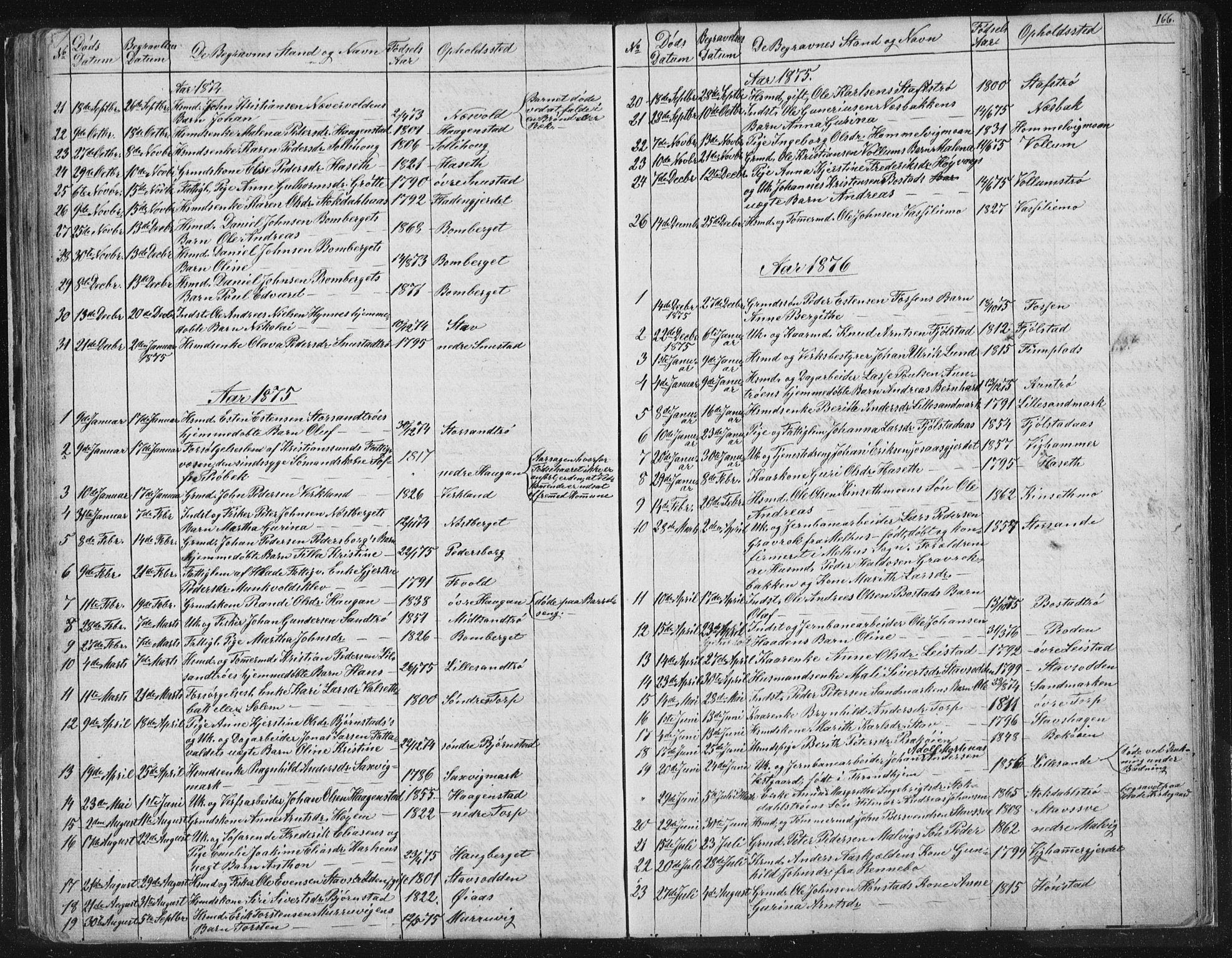 SAT, Ministerialprotokoller, klokkerbøker og fødselsregistre - Sør-Trøndelag, 616/L0406: Ministerialbok nr. 616A03, 1843-1879, s. 166