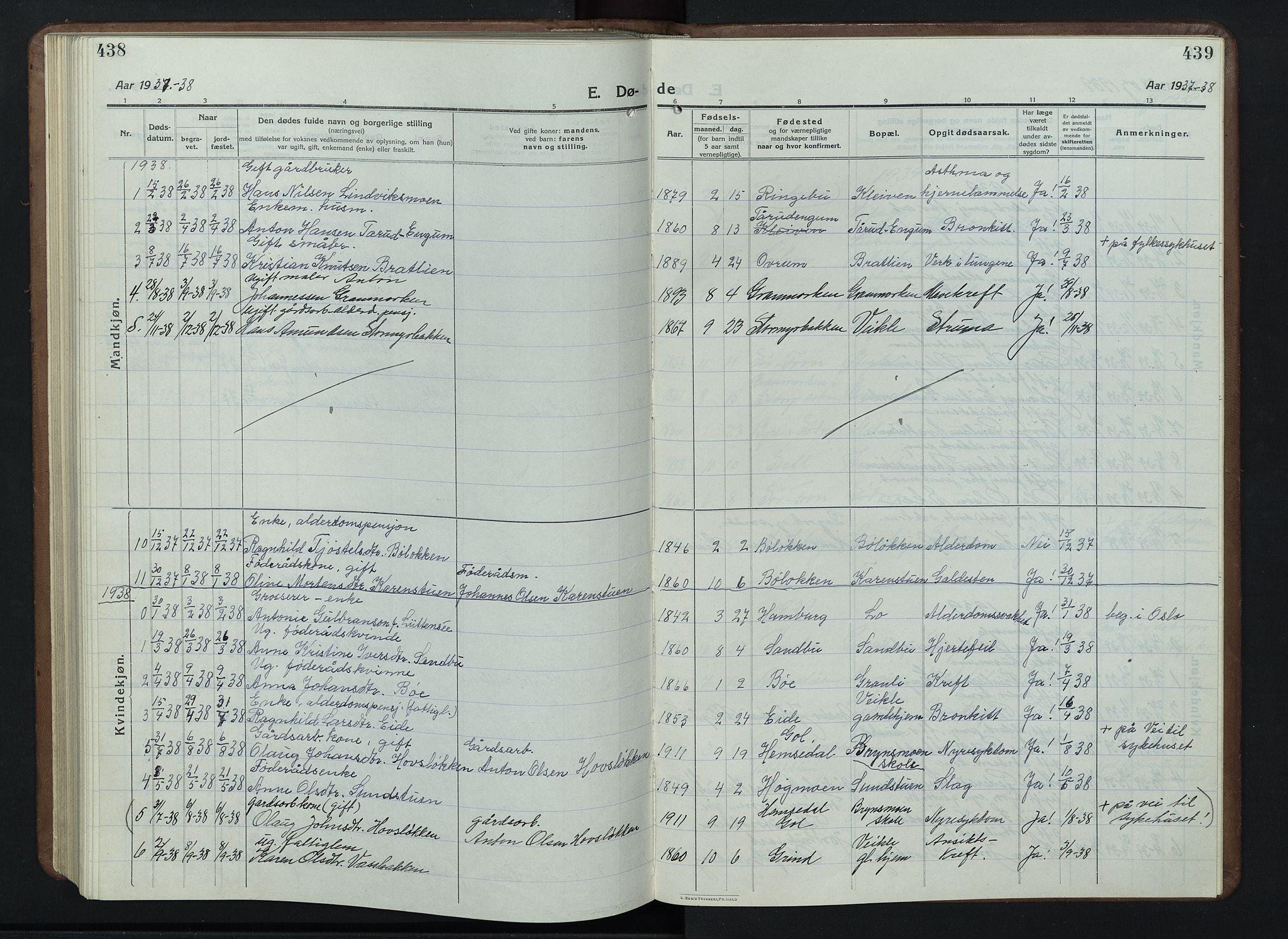 SAH, Nord-Fron prestekontor, Klokkerbok nr. 7, 1915-1946, s. 438-439