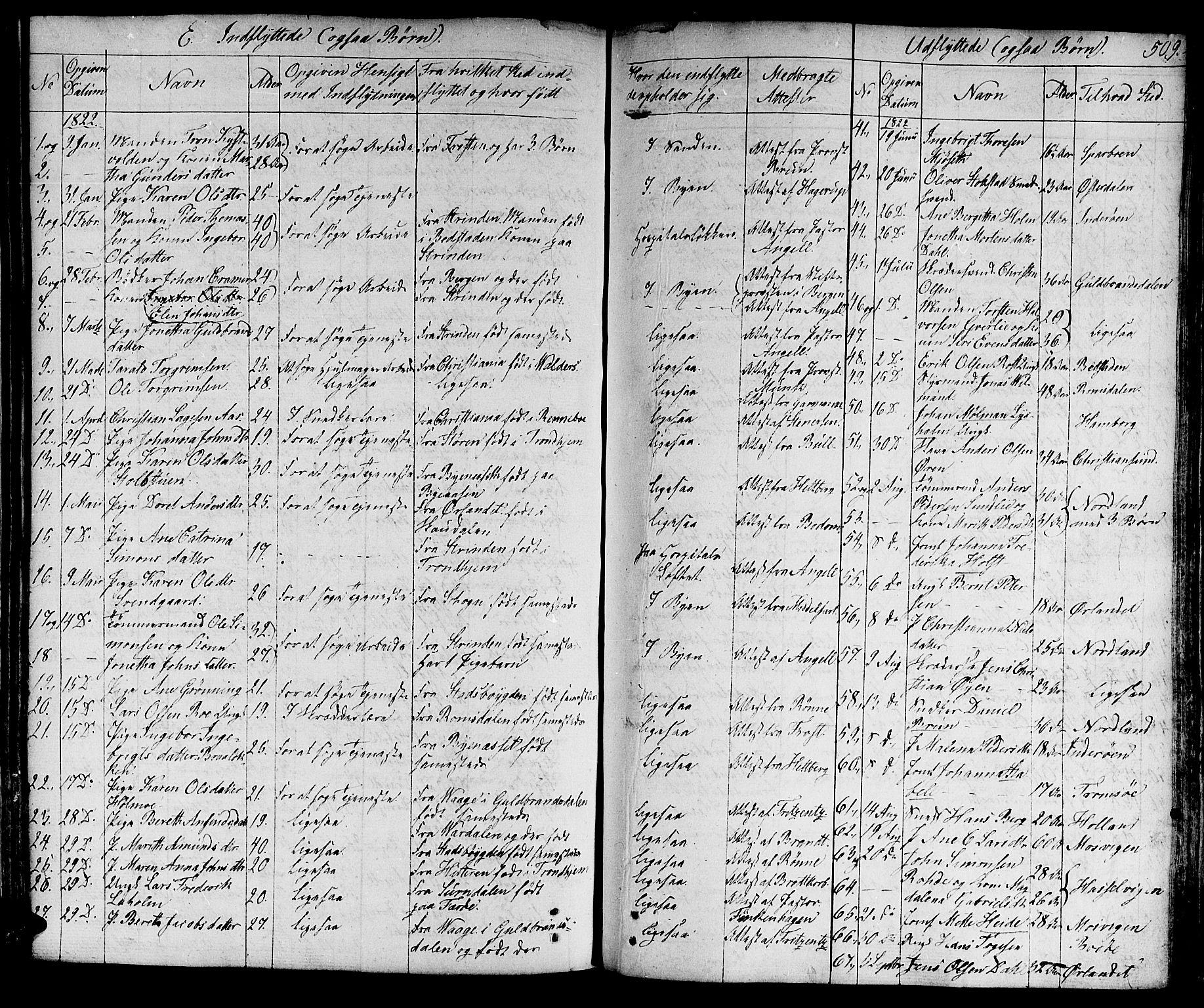 SAT, Ministerialprotokoller, klokkerbøker og fødselsregistre - Sør-Trøndelag, 601/L0045: Ministerialbok nr. 601A13, 1821-1831, s. 509
