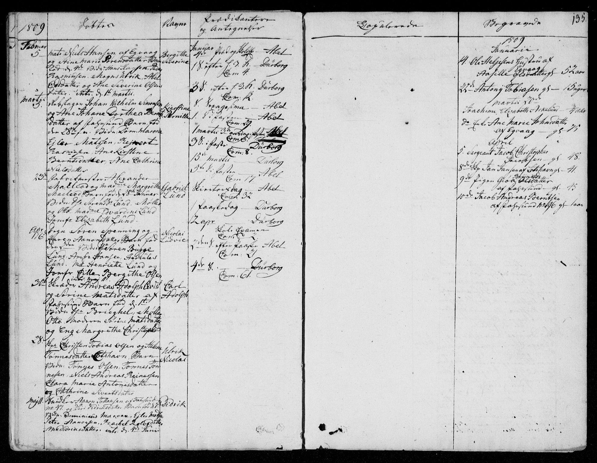 SAK, Farsund sokneprestkontor, F/Fa/L0001: Ministerialbok nr. A 1, 1784-1815, s. 135