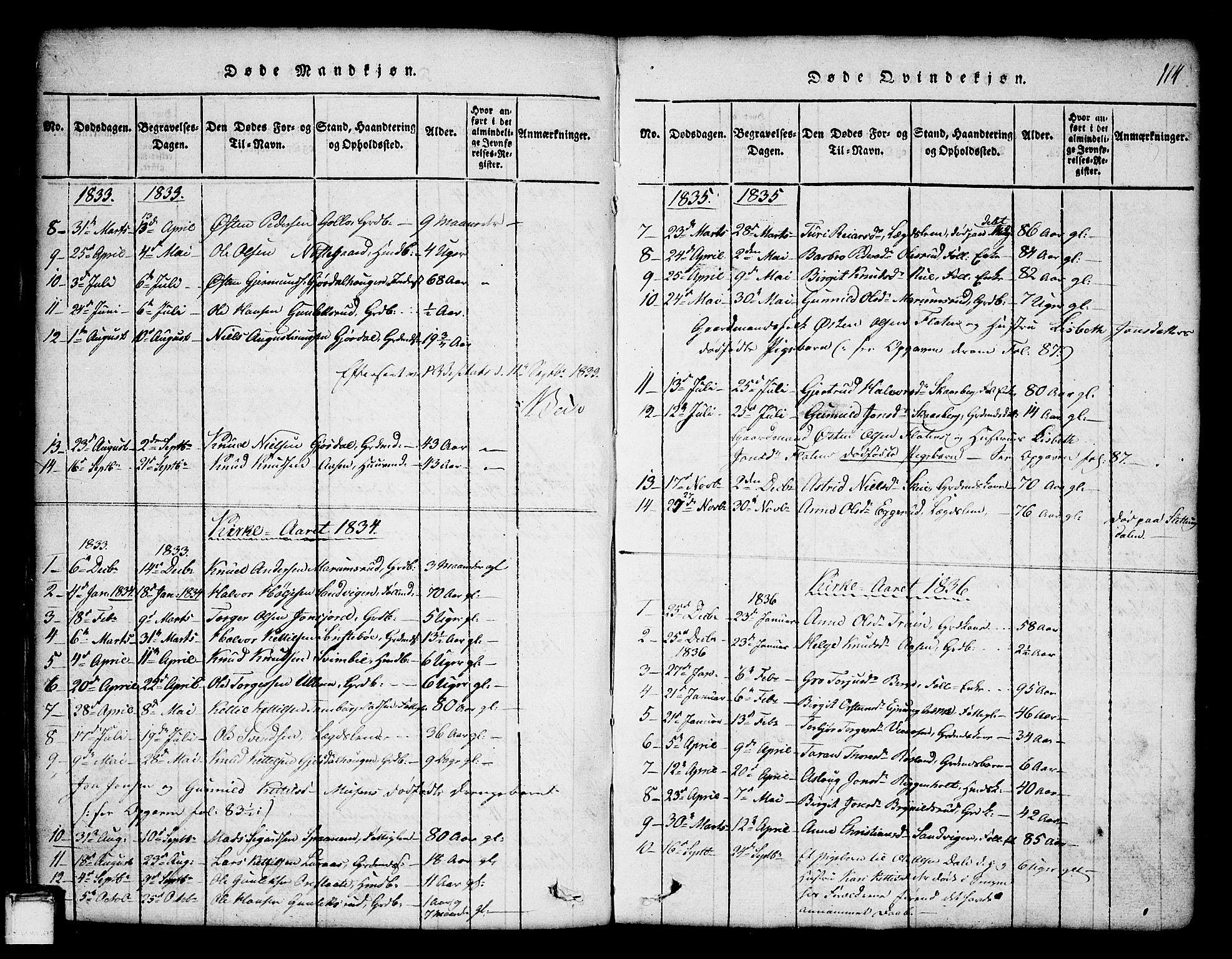 SAKO, Tinn kirkebøker, G/Ga/L0001: Klokkerbok nr. I 1, 1815-1850, s. 114