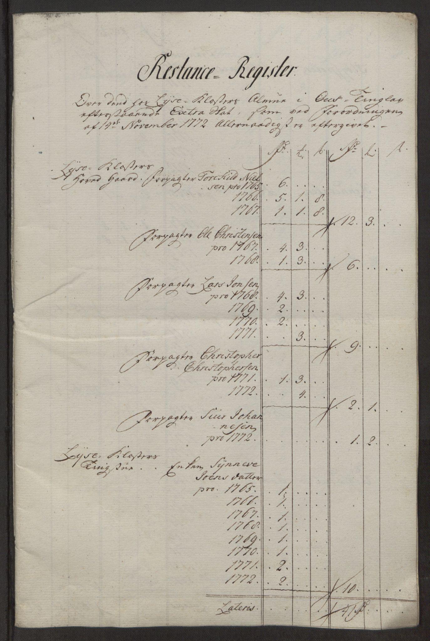 RA, Rentekammeret inntil 1814, Reviderte regnskaper, Fogderegnskap, R50/L3180: Ekstraskatten Lyse kloster, 1762-1783, s. 281