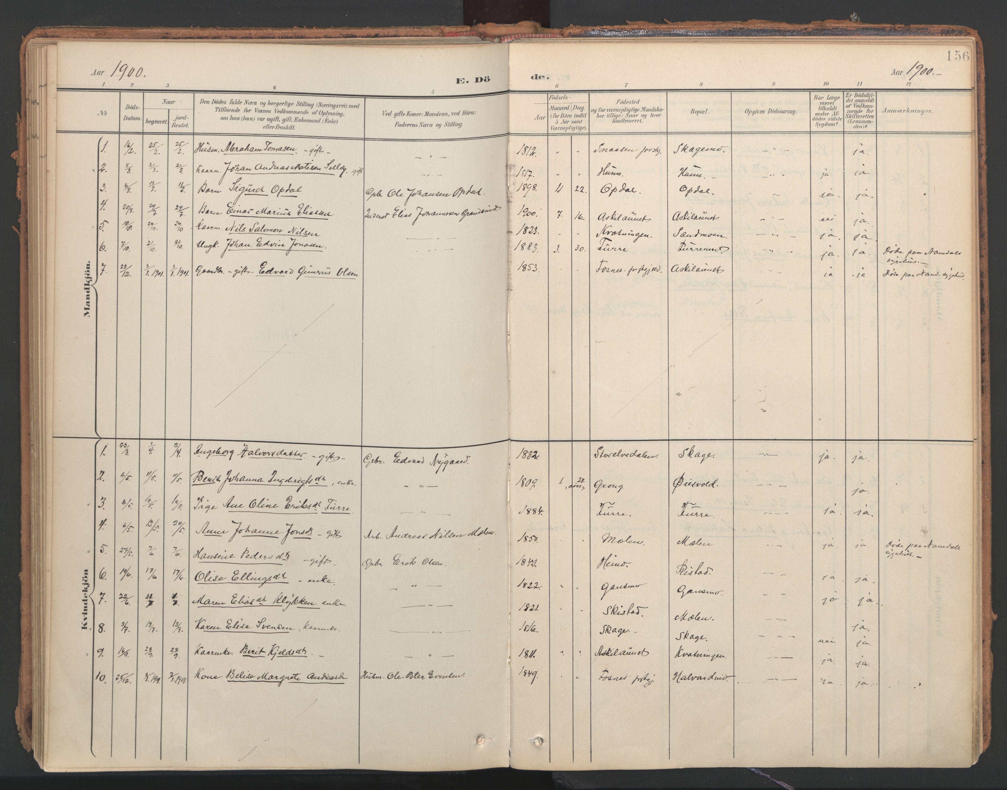 SAT, Ministerialprotokoller, klokkerbøker og fødselsregistre - Nord-Trøndelag, 766/L0564: Ministerialbok nr. 767A02, 1900-1932, s. 156