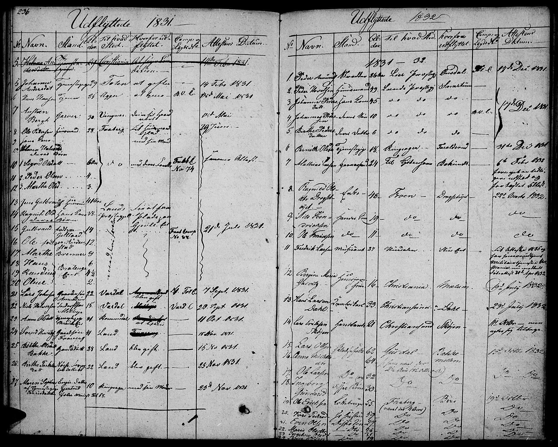 SAH, Biri prestekontor, Ministerialbok nr. 4, 1829-1842, s. 236