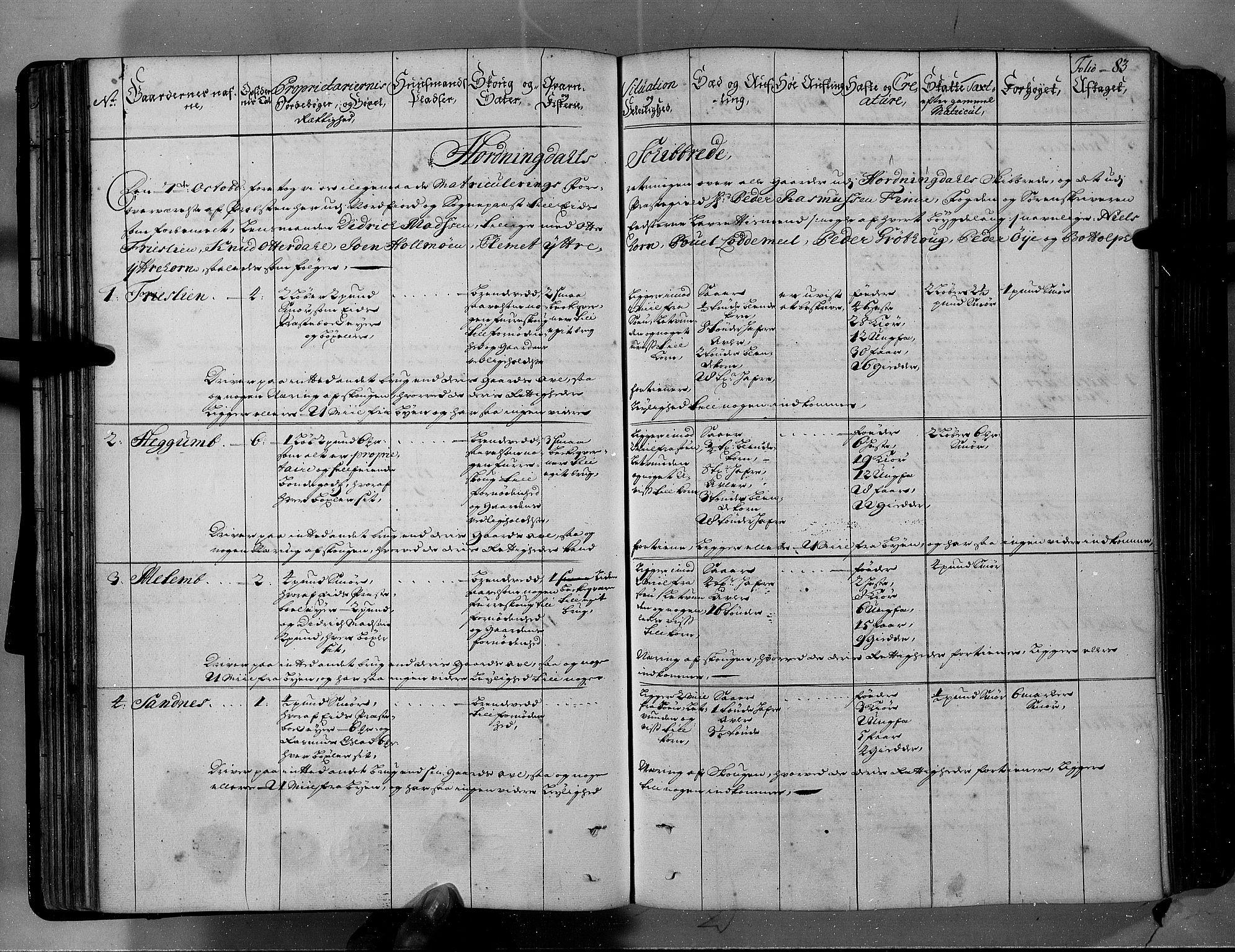 RA, Rentekammeret inntil 1814, Realistisk ordnet avdeling, N/Nb/Nbf/L0146: Sunnfjord og Nordfjord eksaminasjonsprotokoll, 1723, s. 82b-83a