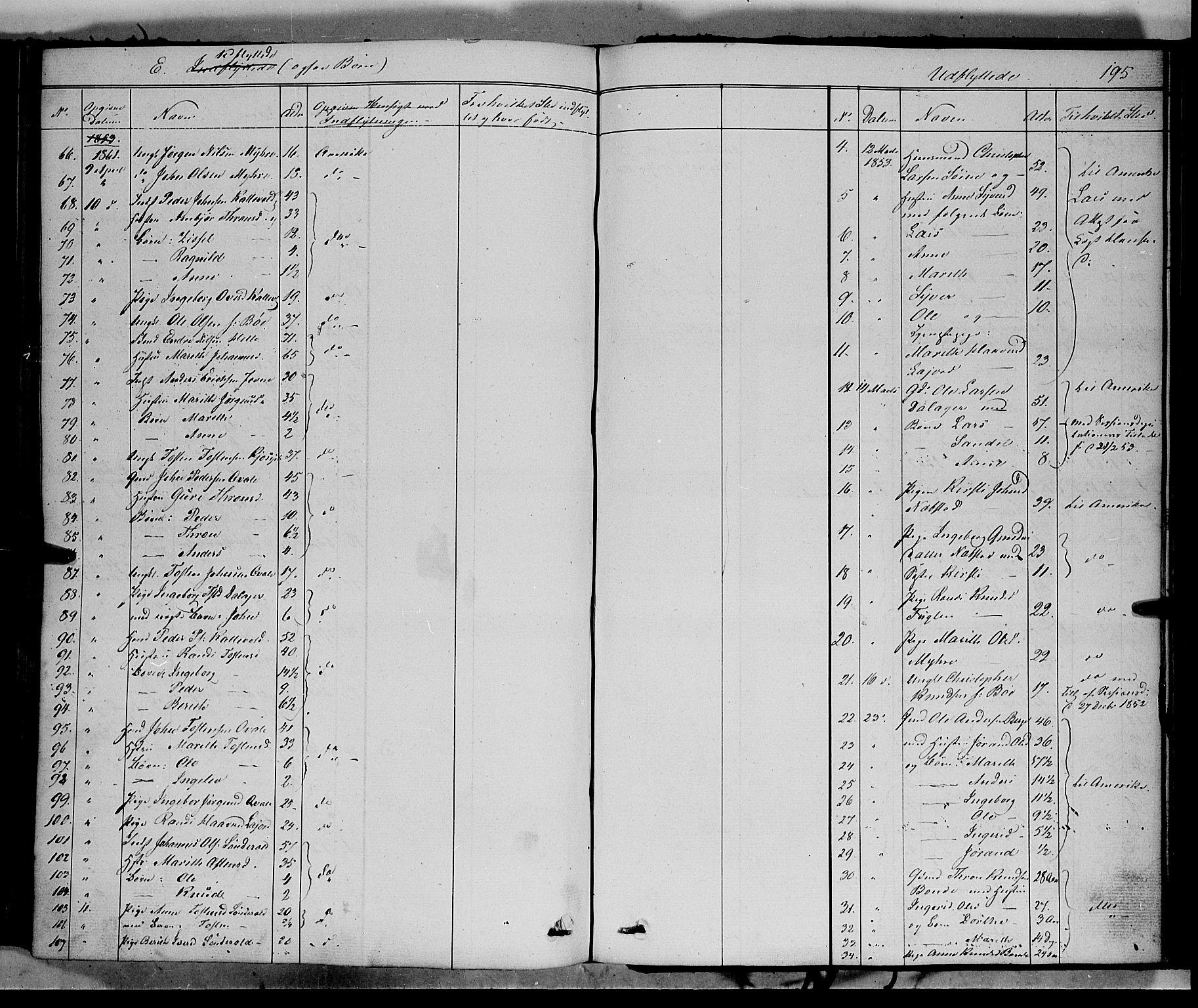 SAH, Vang prestekontor, Valdres, Ministerialbok nr. 6, 1846-1864, s. 195