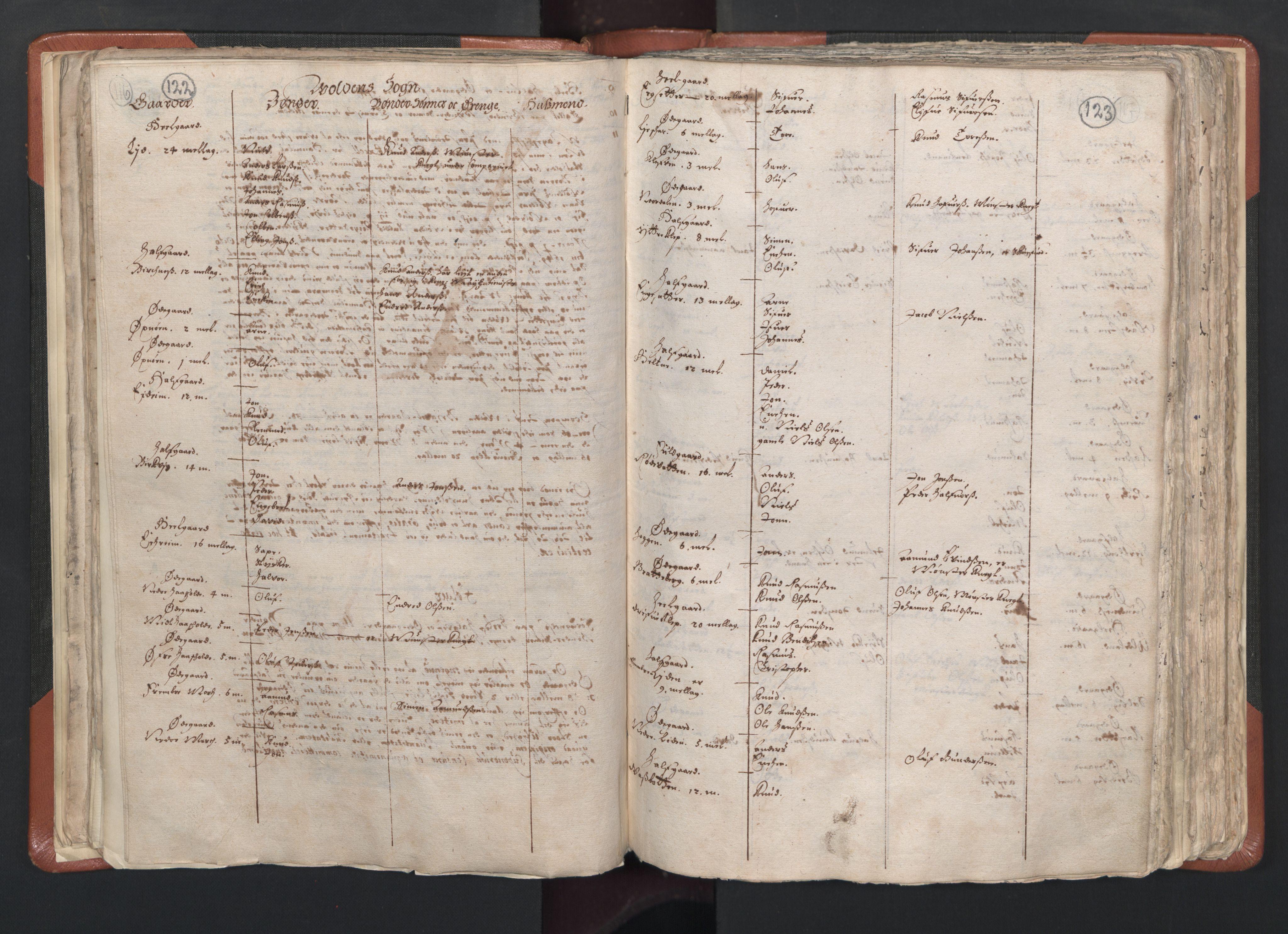 RA, Sogneprestenes manntall 1664-1666, nr. 26: Sunnmøre prosti, 1664-1666, s. 122-123