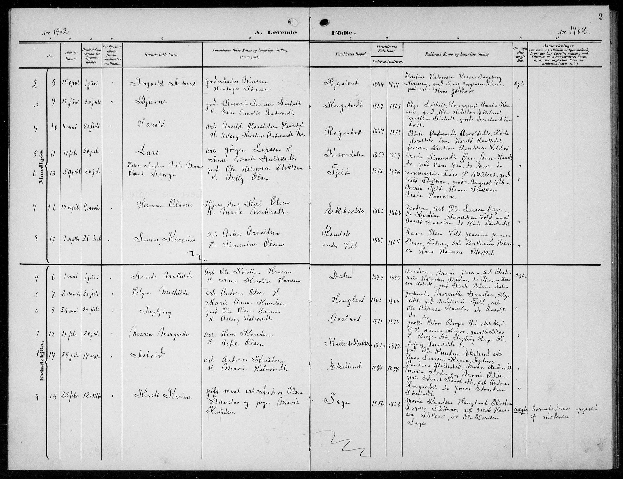 SAKO, Solum kirkebøker, G/Gc/L0002: Klokkerbok nr. III 2, 1902-1934, s. 2