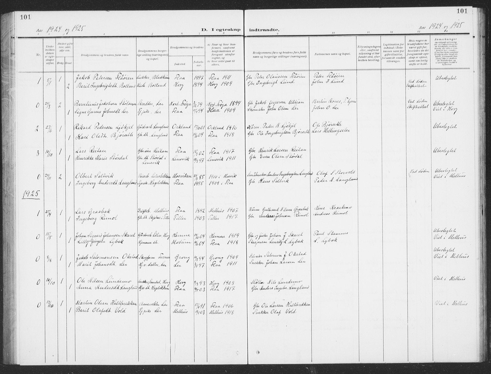 SAT, Ministerialprotokoller, klokkerbøker og fødselsregistre - Sør-Trøndelag, 693/L1124: Klokkerbok nr. 693C05, 1911-1941, s. 101