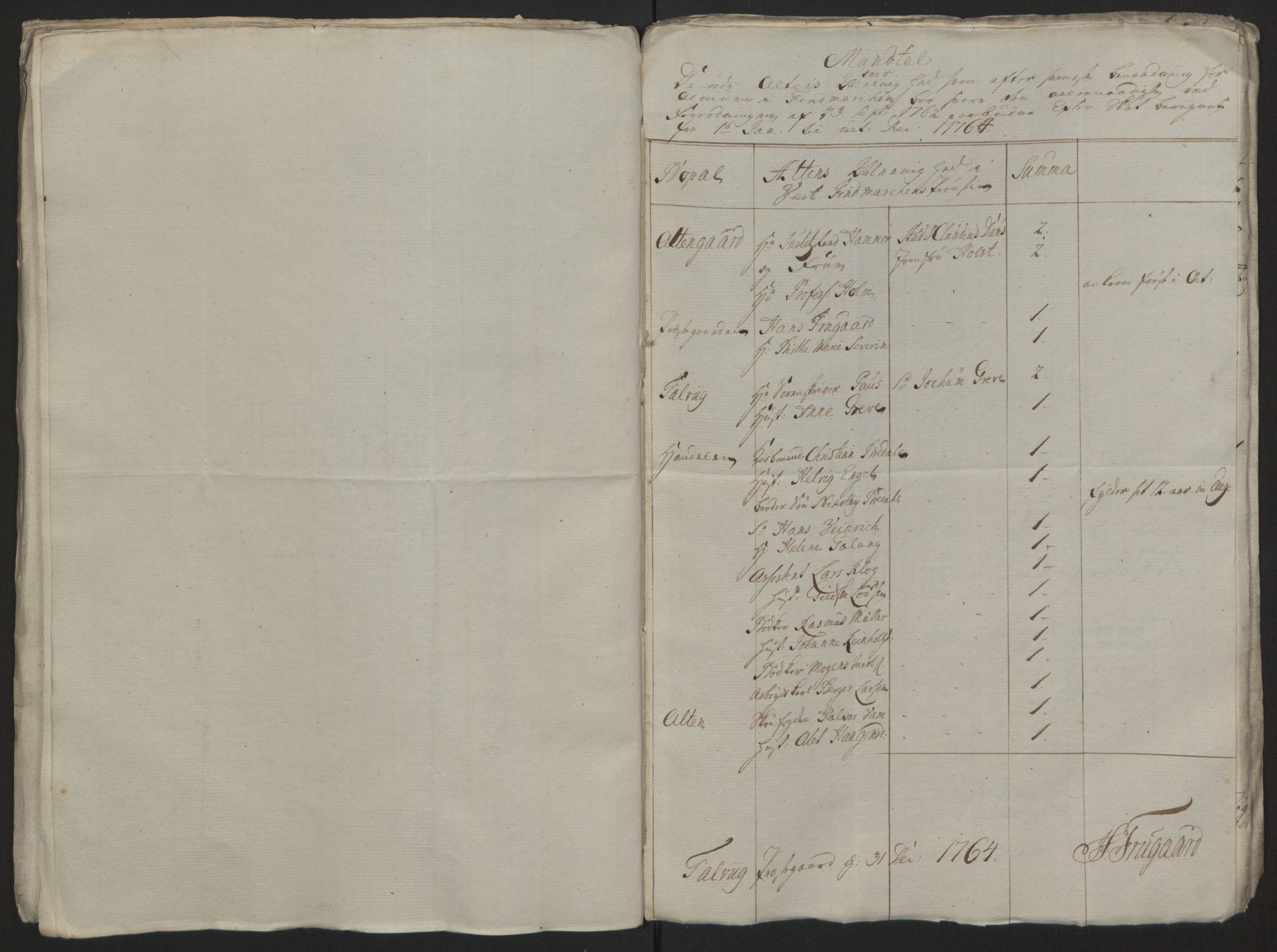 RA, Rentekammeret inntil 1814, Reviderte regnskaper, Fogderegnskap, R69/L4910: Ekstraskatten  Finnmark/Vardøhus, 1762-1772, s. 105