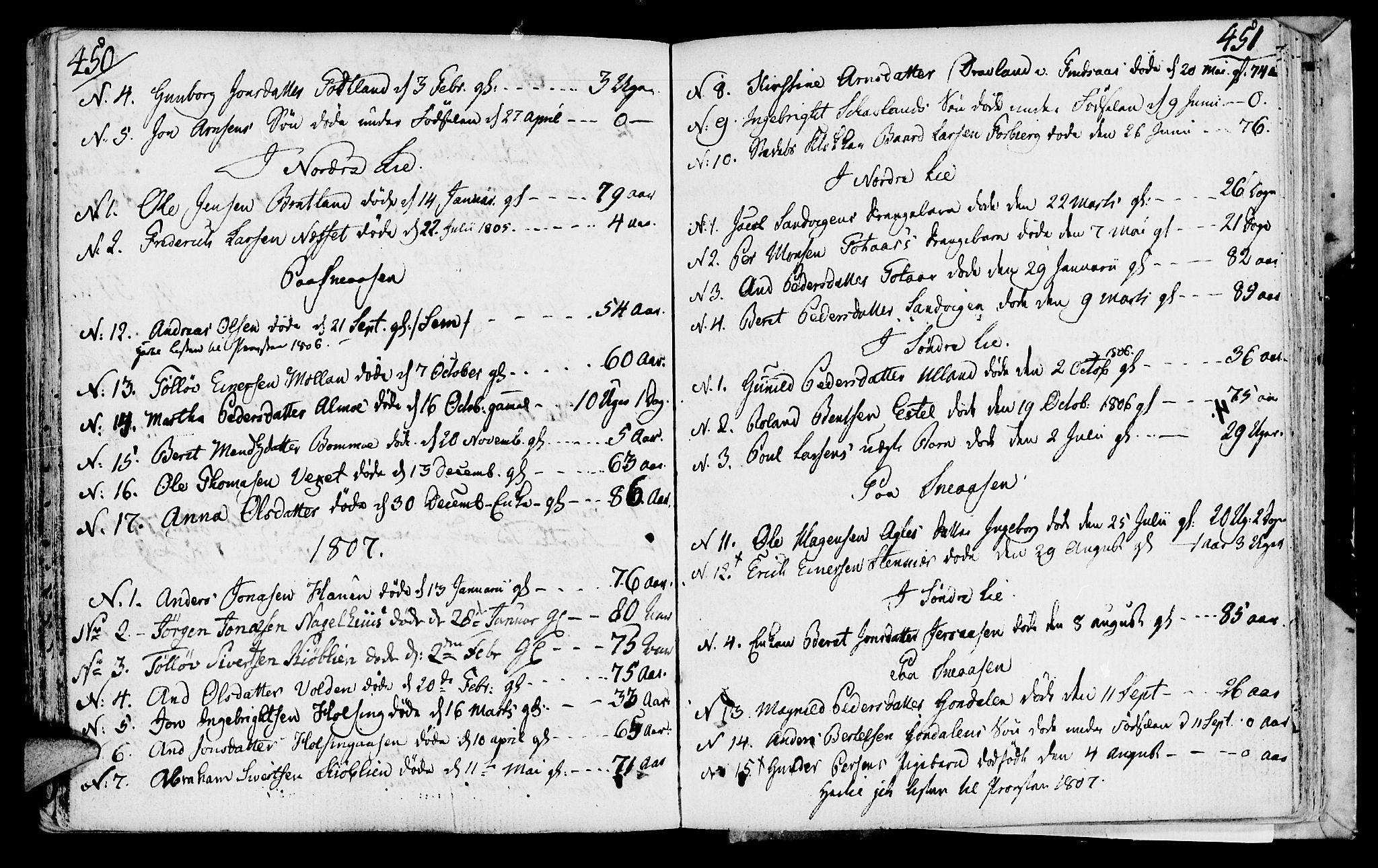SAT, Ministerialprotokoller, klokkerbøker og fødselsregistre - Nord-Trøndelag, 749/L0468: Ministerialbok nr. 749A02, 1787-1817, s. 450-451