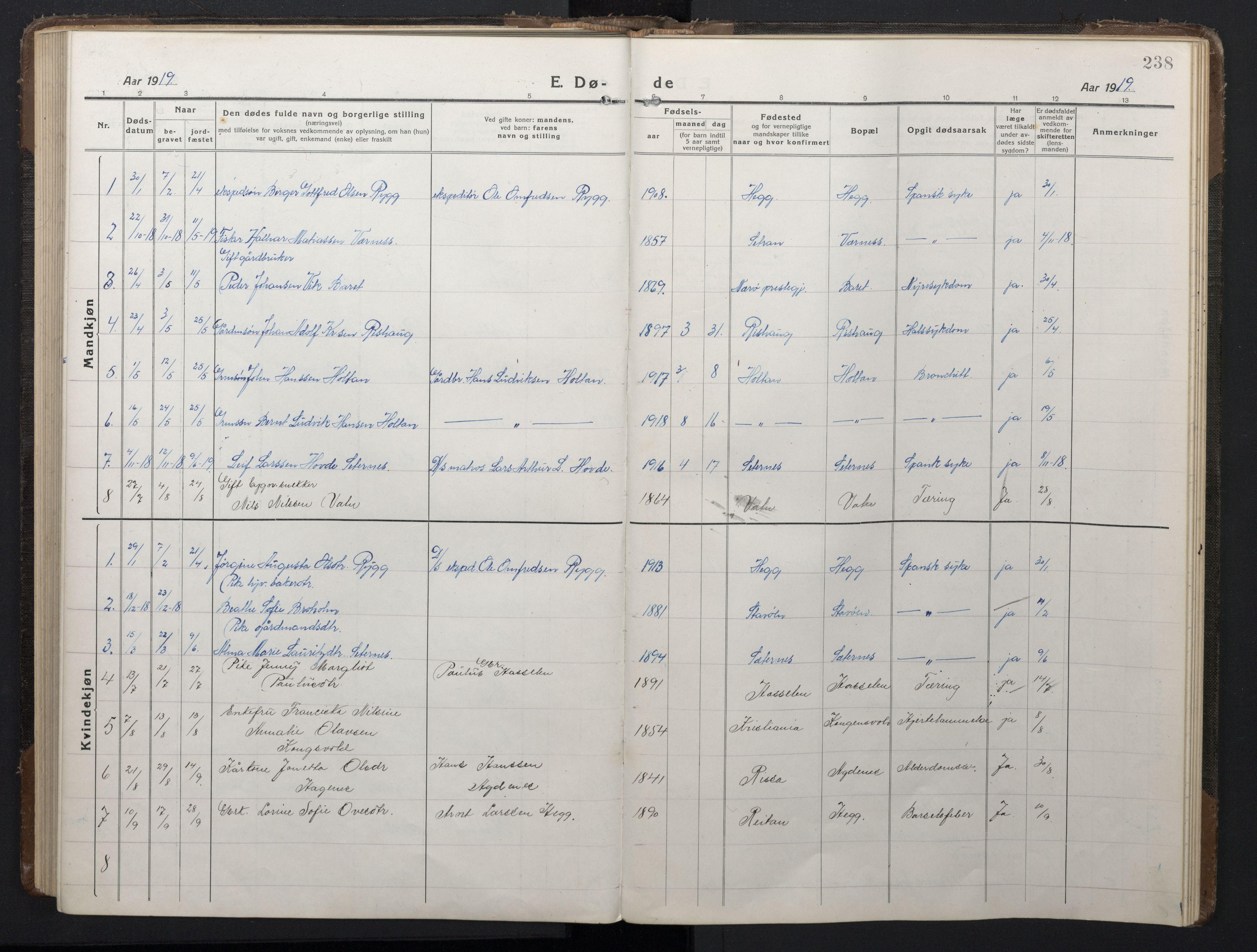 SAT, Ministerialprotokoller, klokkerbøker og fødselsregistre - Sør-Trøndelag, 662/L0758: Klokkerbok nr. 662C03, 1918-1948, s. 238