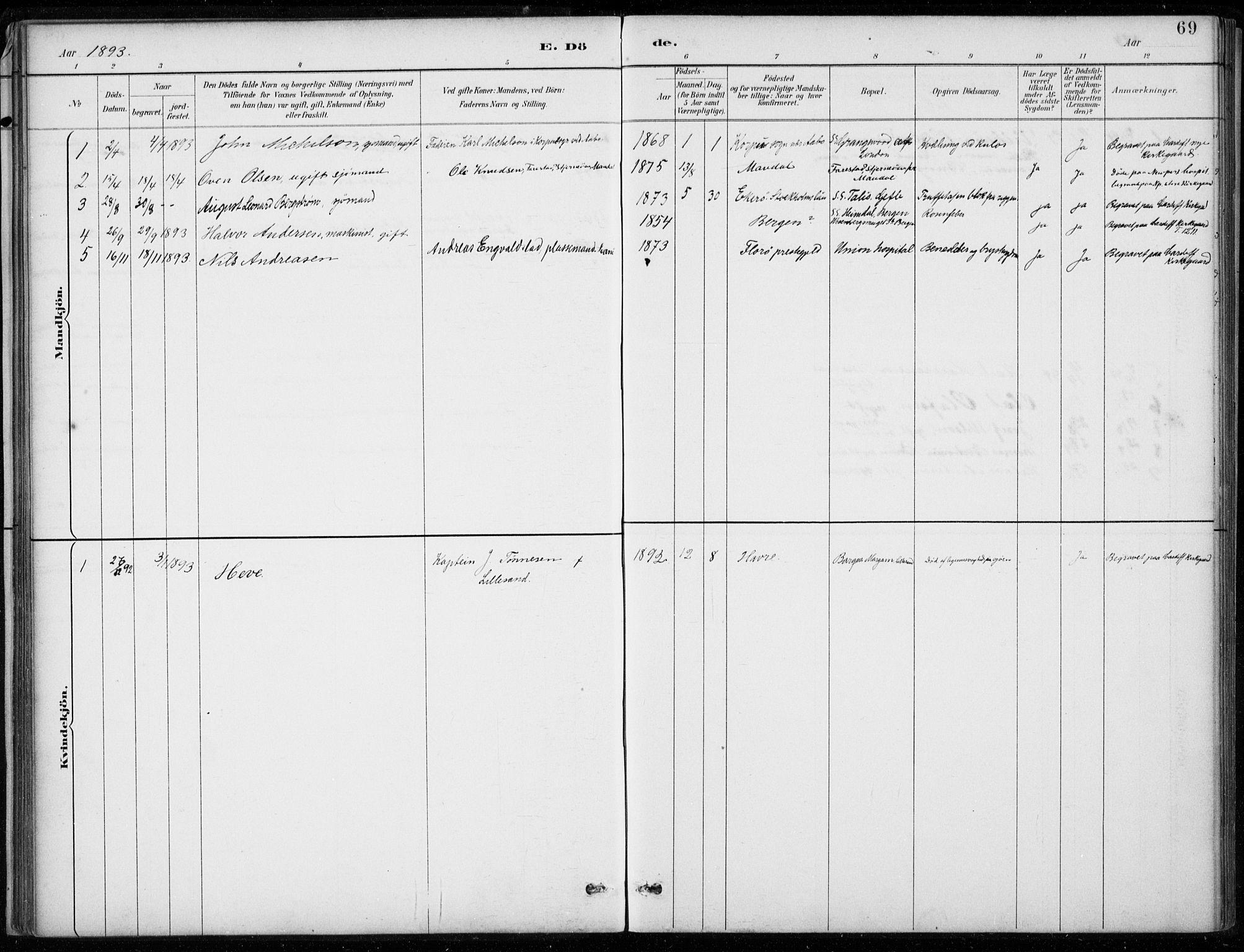 SAB, Den Norske Sjømannsmisjon i utlandet*, Ministerialbok nr. A 2, 1887-1932, s. 69