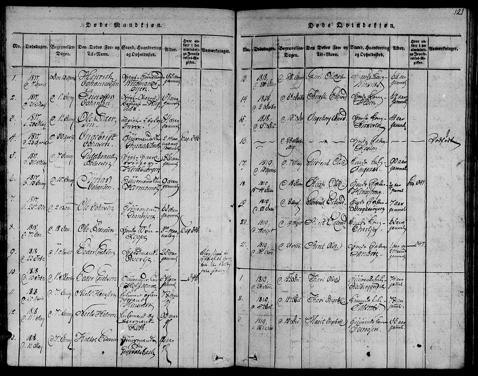SAT, Ministerialprotokoller, klokkerbøker og fødselsregistre - Sør-Trøndelag, 685/L0955: Ministerialbok nr. 685A03 /2, 1817-1829, s. 121