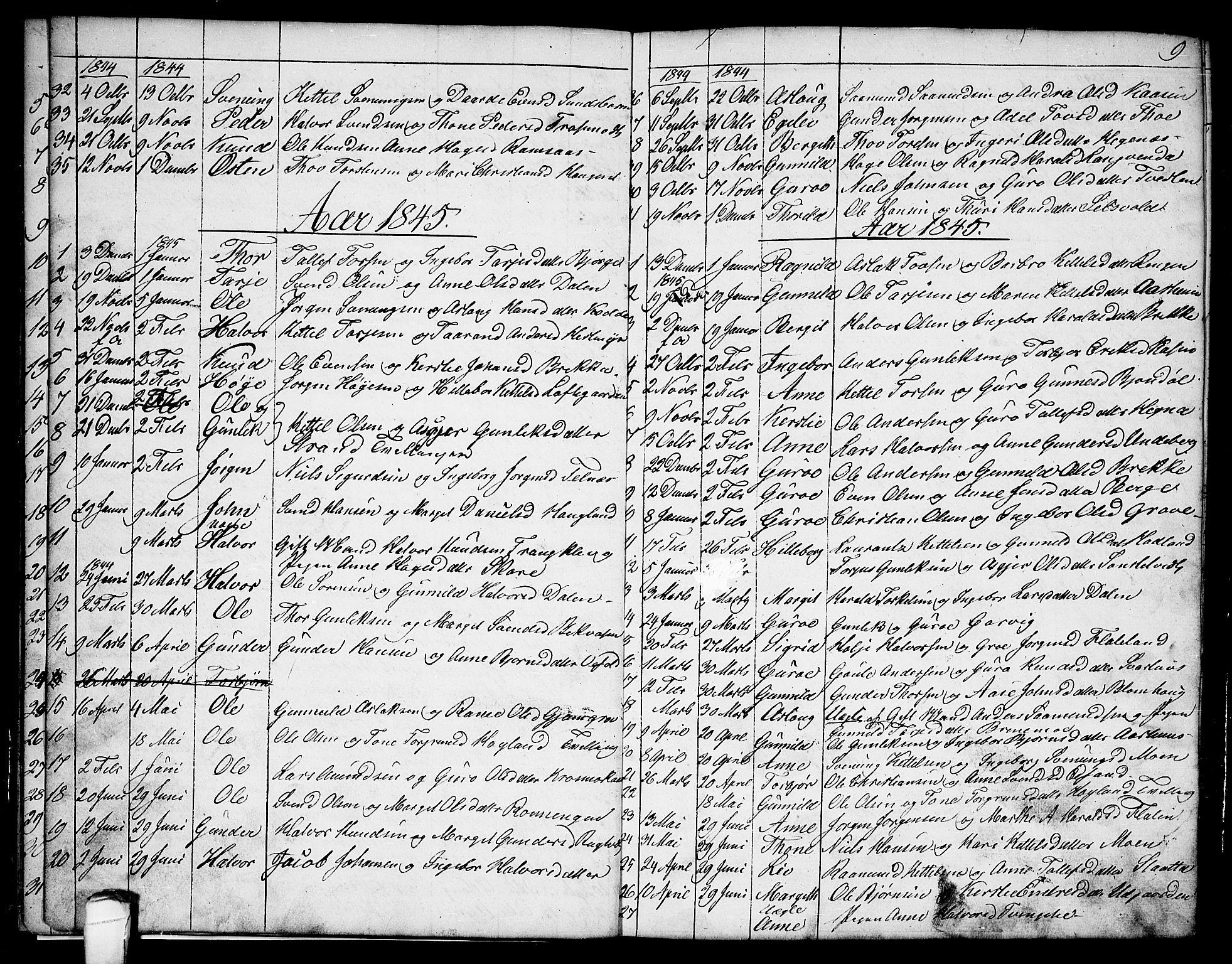 SAKO, Seljord kirkebøker, G/Ga/L0002: Klokkerbok nr. I 2, 1838-1866, s. 9