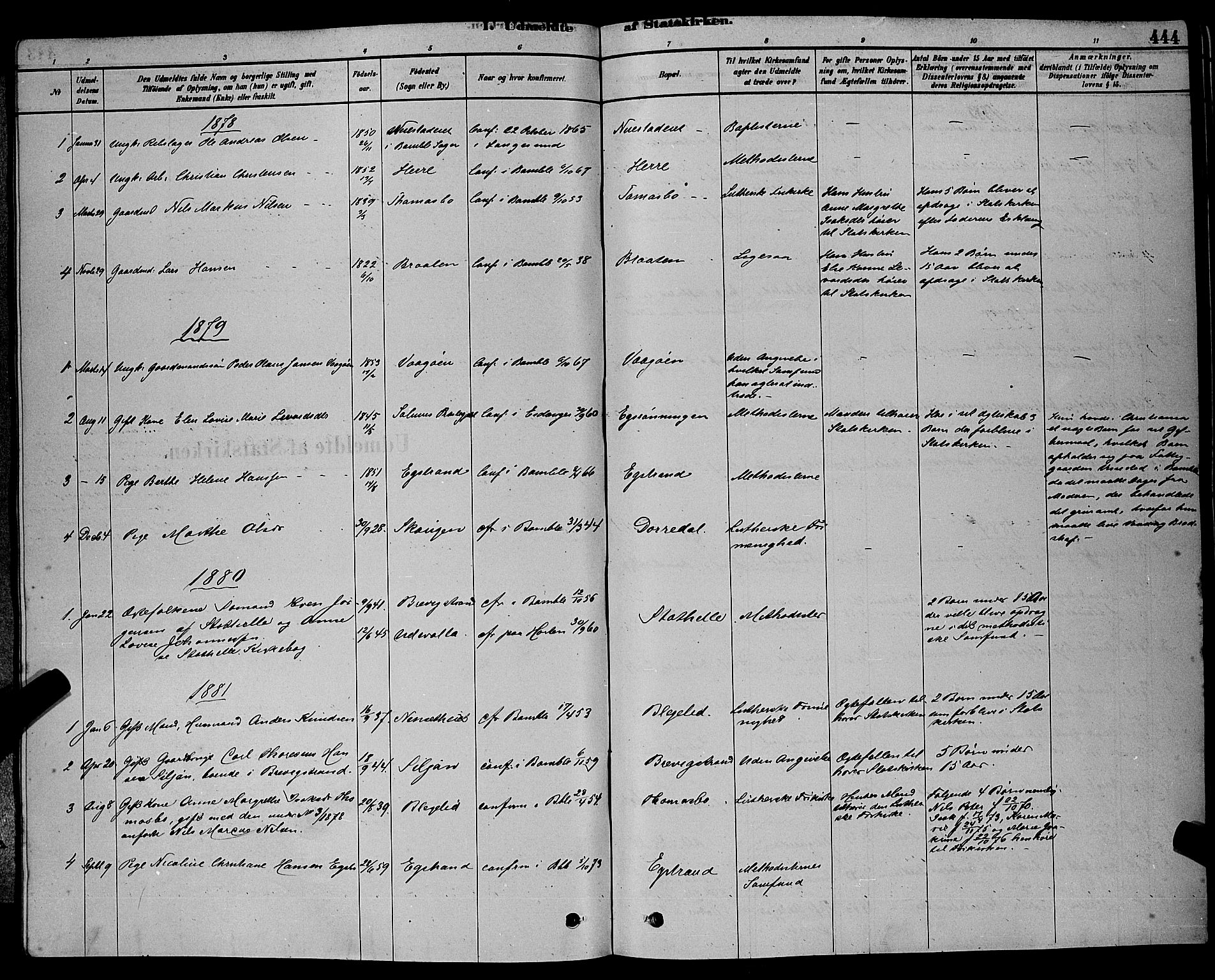 SAKO, Bamble kirkebøker, G/Ga/L0008: Klokkerbok nr. I 8, 1878-1888, s. 444