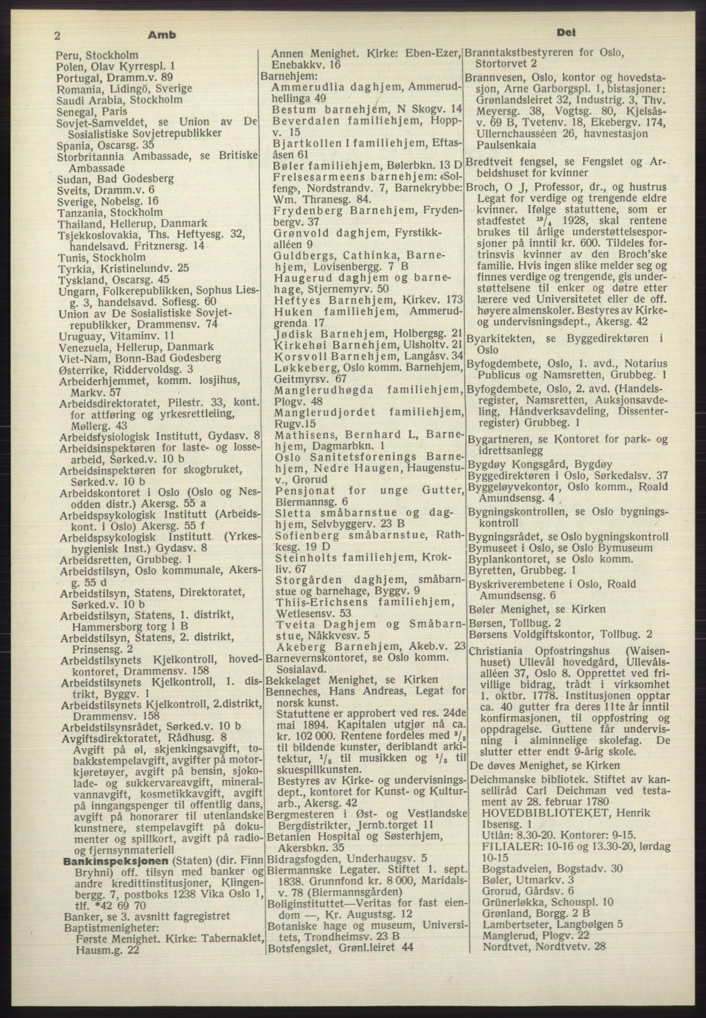 PUBL, Kristiania/Oslo adressebok, 1970-1971, s. 2