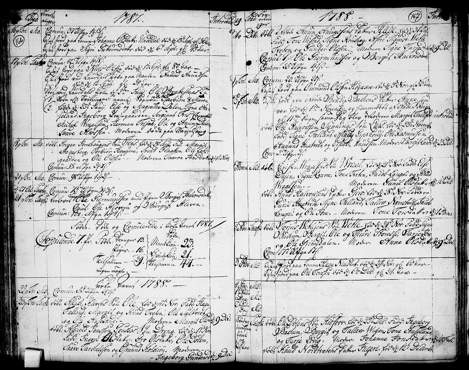 SAKO, Mo kirkebøker, F/Fa/L0002: Ministerialbok nr. I 2, 1766-1799, s. 166-167