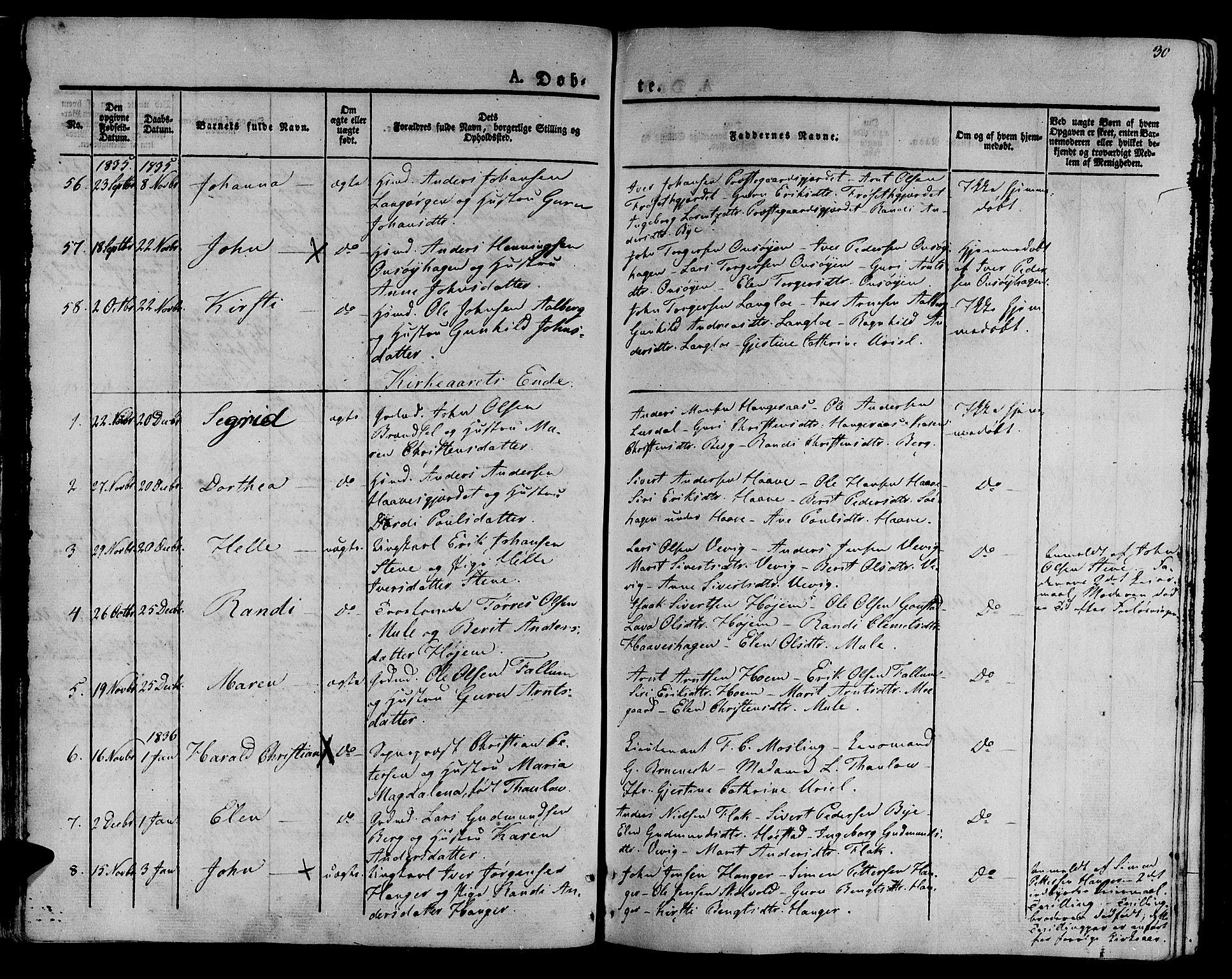 SAT, Ministerialprotokoller, klokkerbøker og fødselsregistre - Sør-Trøndelag, 612/L0374: Ministerialbok nr. 612A07 /1, 1829-1845, s. 30