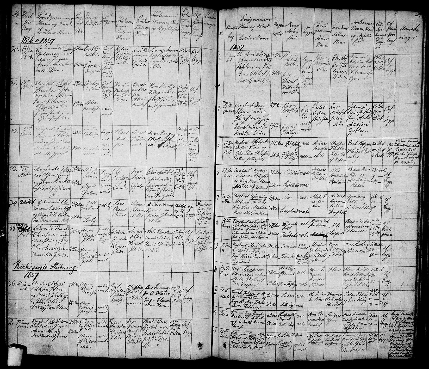 SAO, Rakkestad prestekontor Kirkebøker, F/Fa/L0007: Ministerialbok nr. I 7, 1825-1841, s. 214
